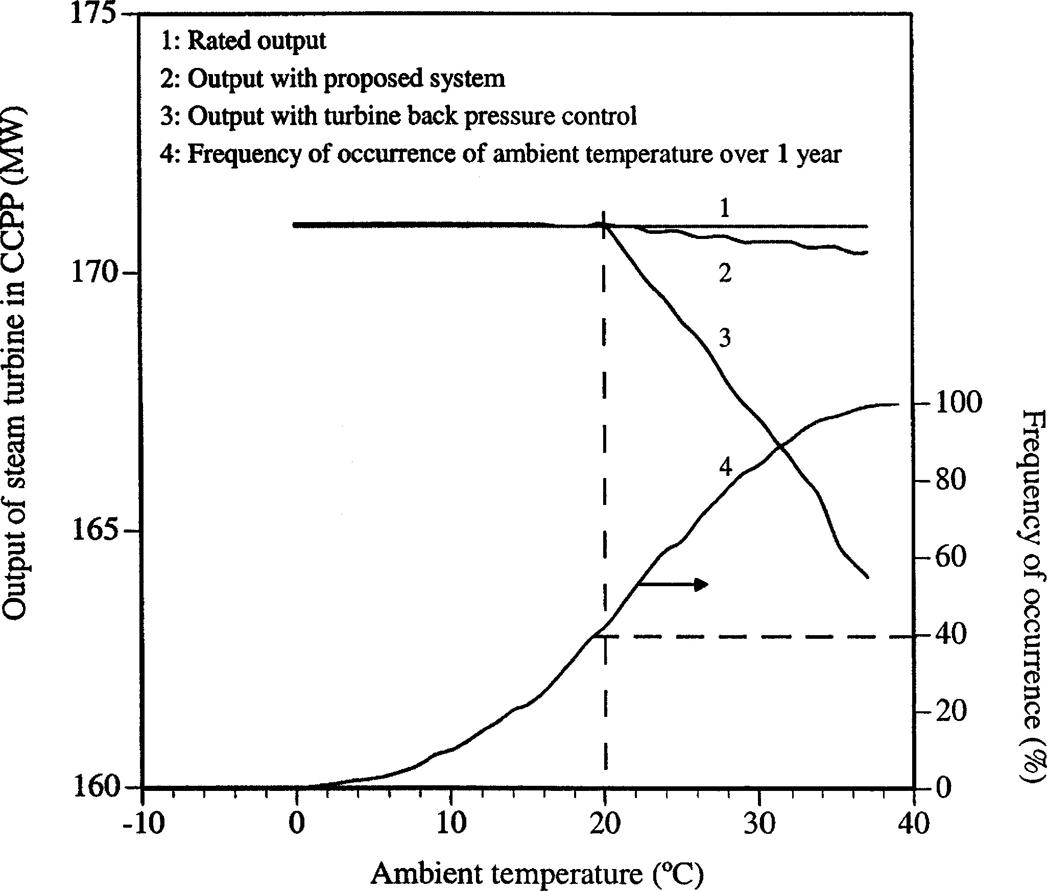 Improving air cooled condenser performance in combined cycle power improving air cooled condenser performance in combined cycle power plants journal of energy engineering vol 132 no 2 biocorpaavc