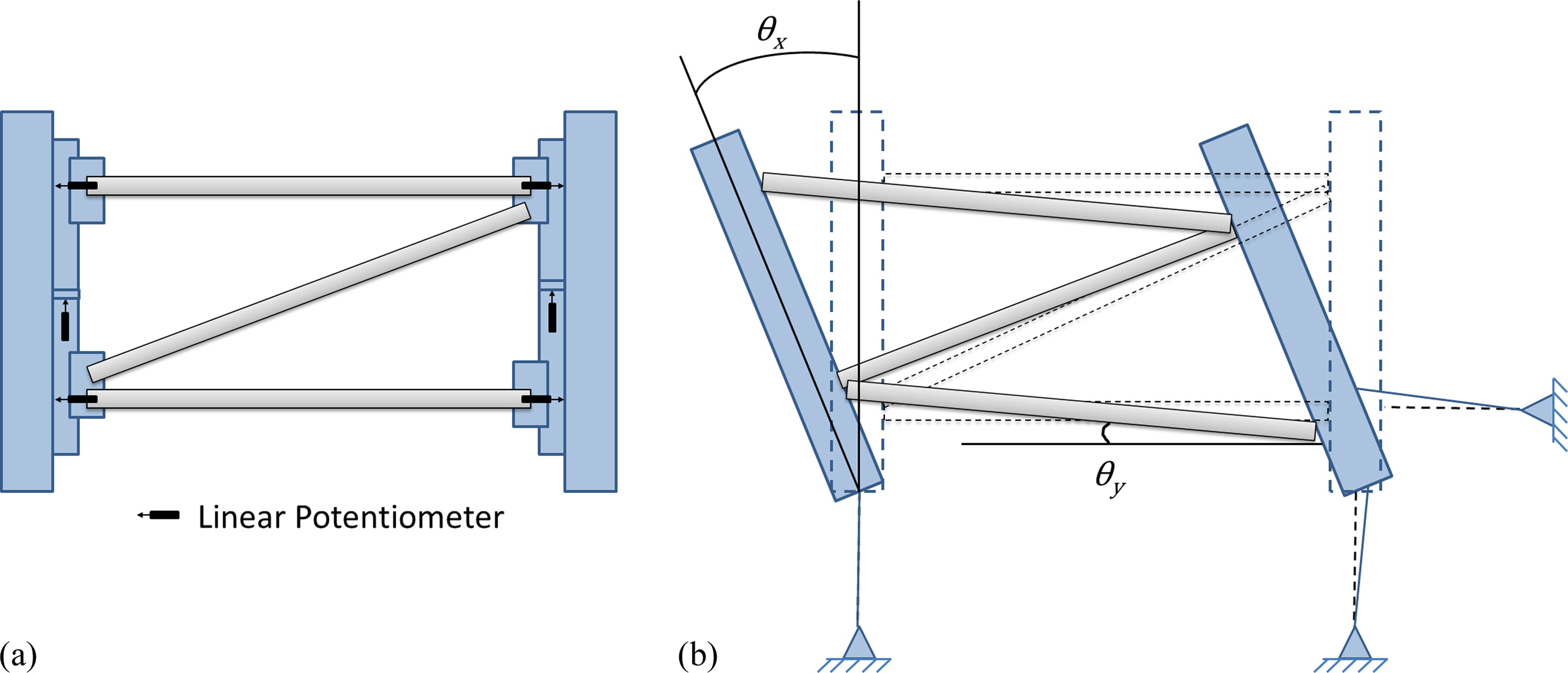 Stiffness Behavior Of Cross Frames In Steel Bridge Systems Journal Draw The Bendingmoment Diagram And Deflected Shape Frame Engineering Vol 21 No 6