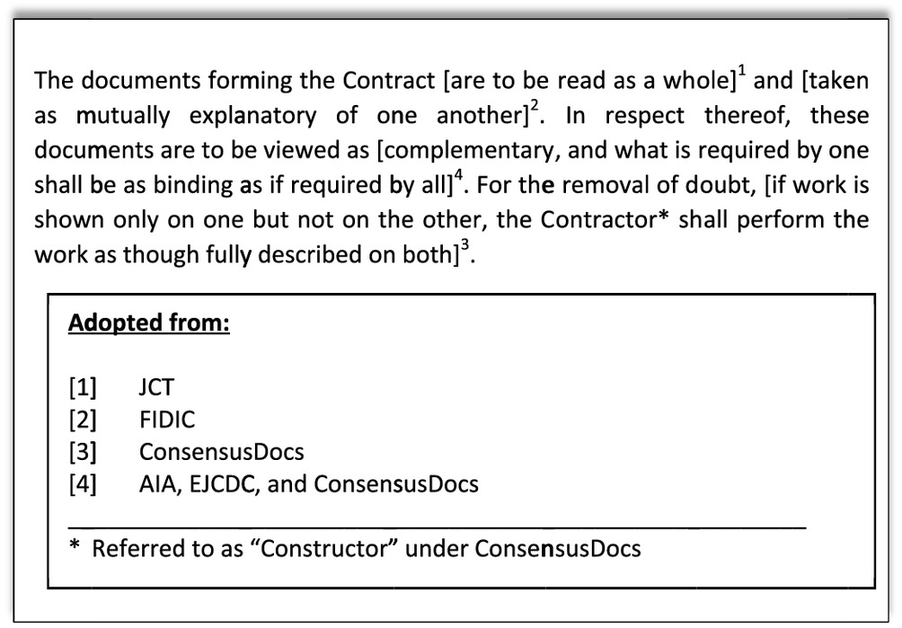 Model Language for Specifying the Construction Contract's