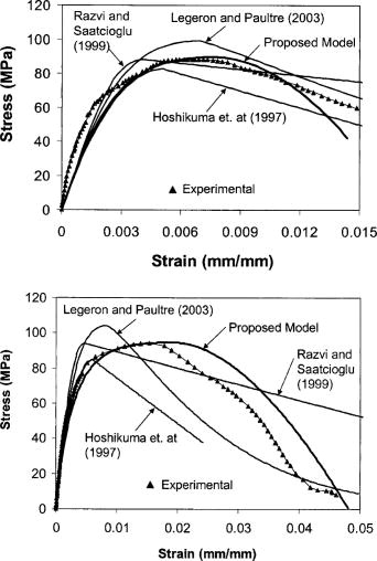 Stress-Strain Model for High-Strength Concrete Confined by Welded ...
