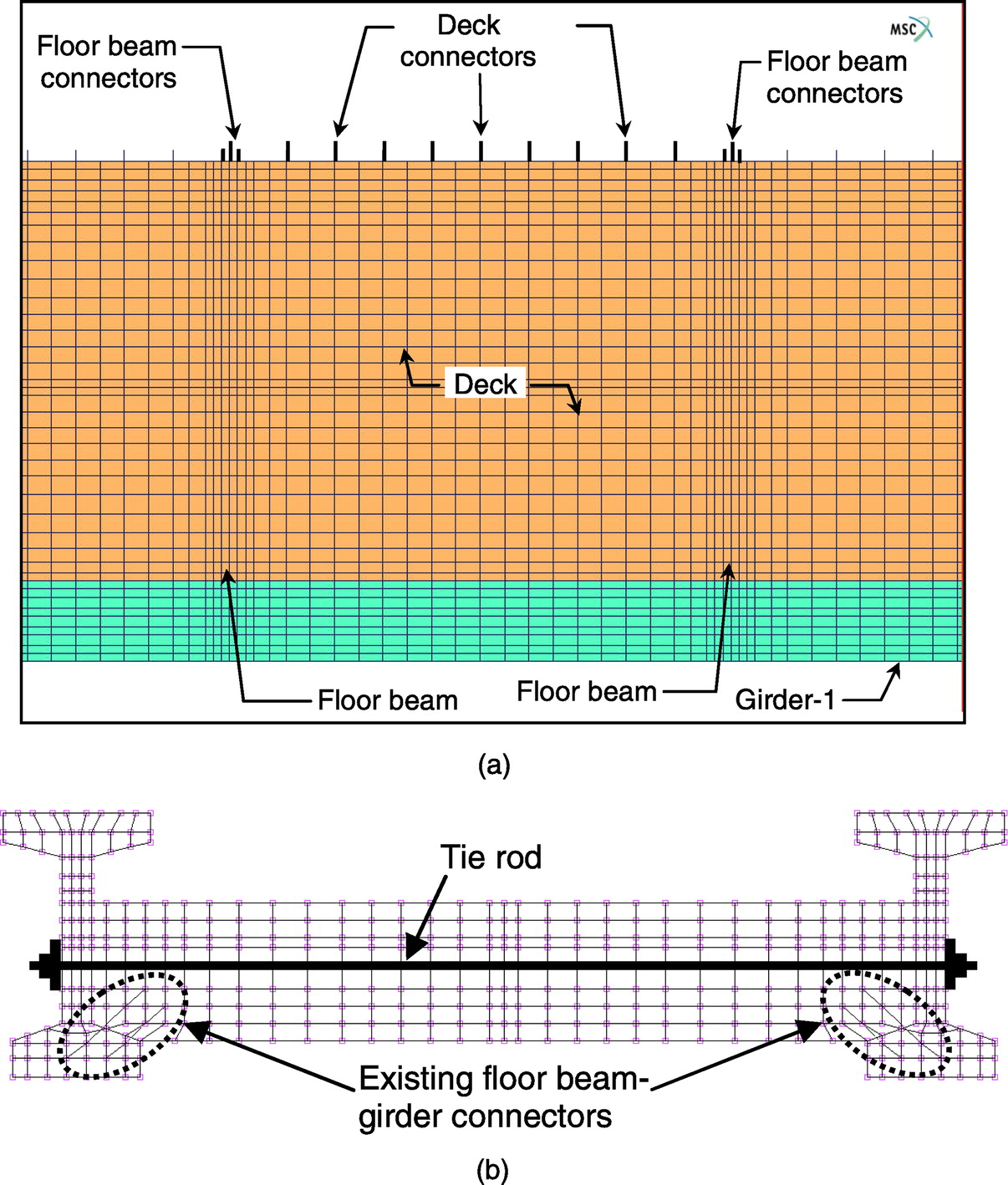 Performance of a Prestressed Concrete Pedestrian Bridge