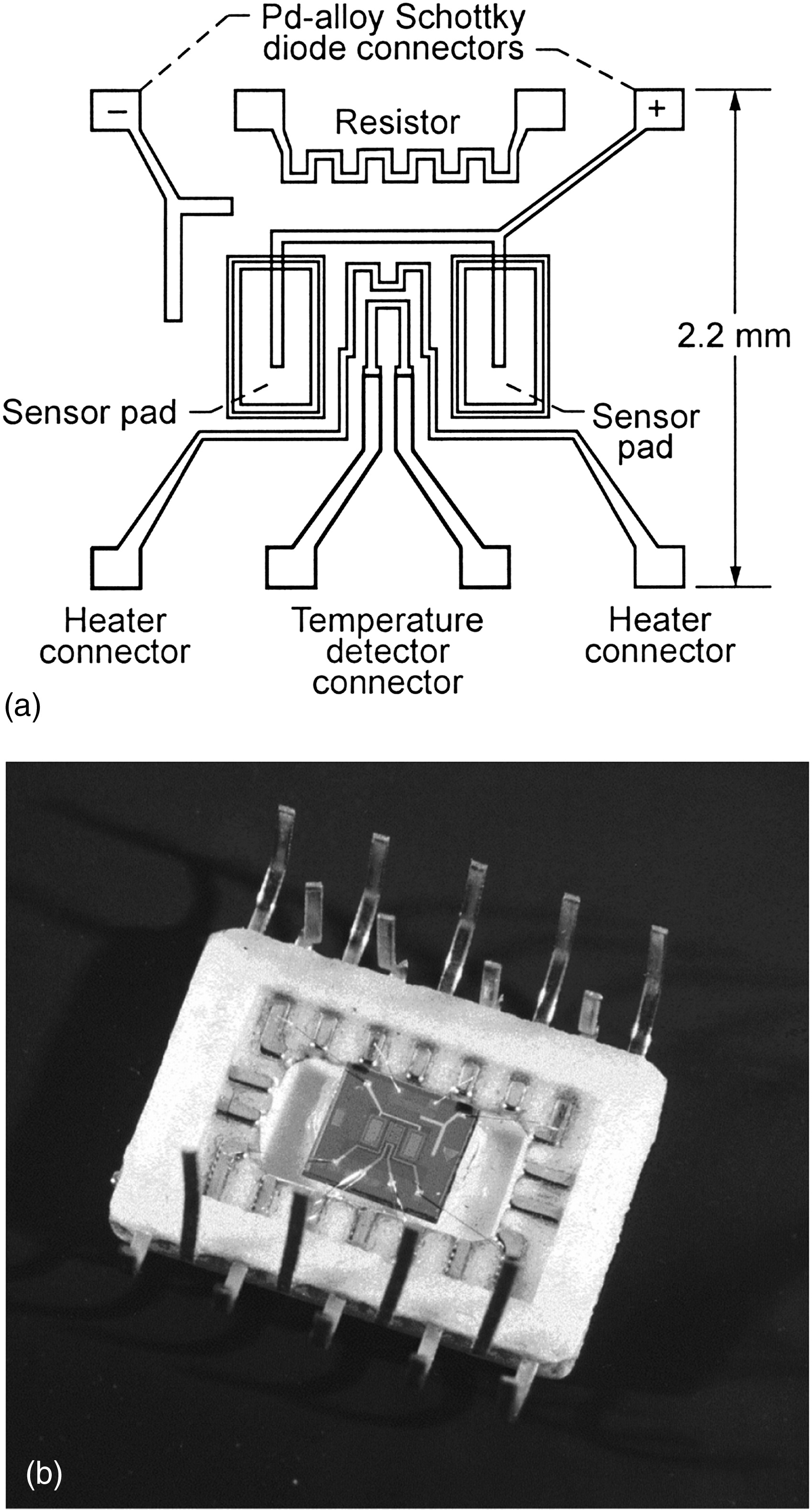 Instrumentation For Aerospace Applications Electronic Based Rc Coupled Transistor Amplifier Circuit Electronics Forum Circuits Technologies Journal Of Engineering Vol 26 No 2