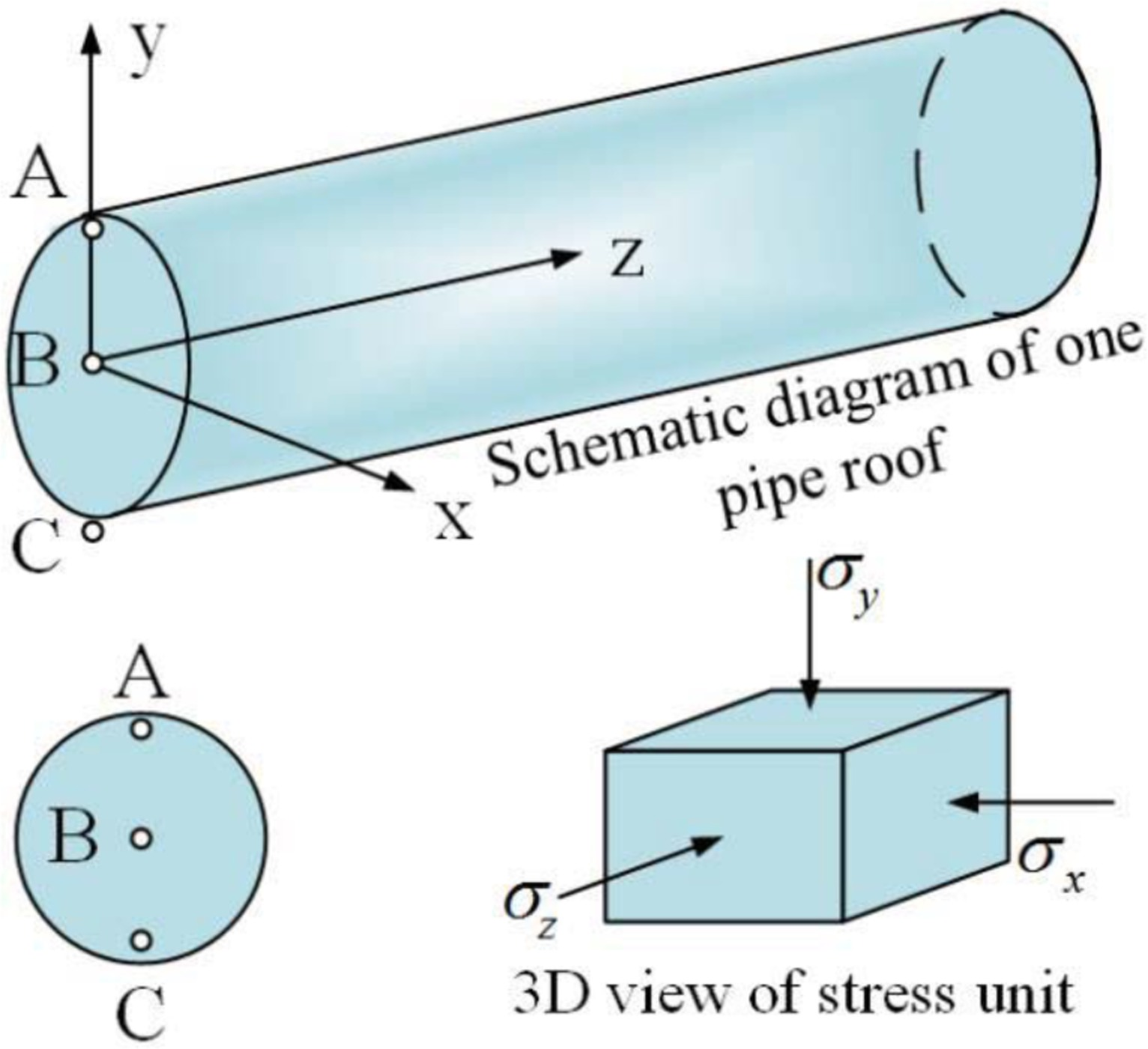 Performance Evaluation of Long Pipe Roof for Tunneling below ...