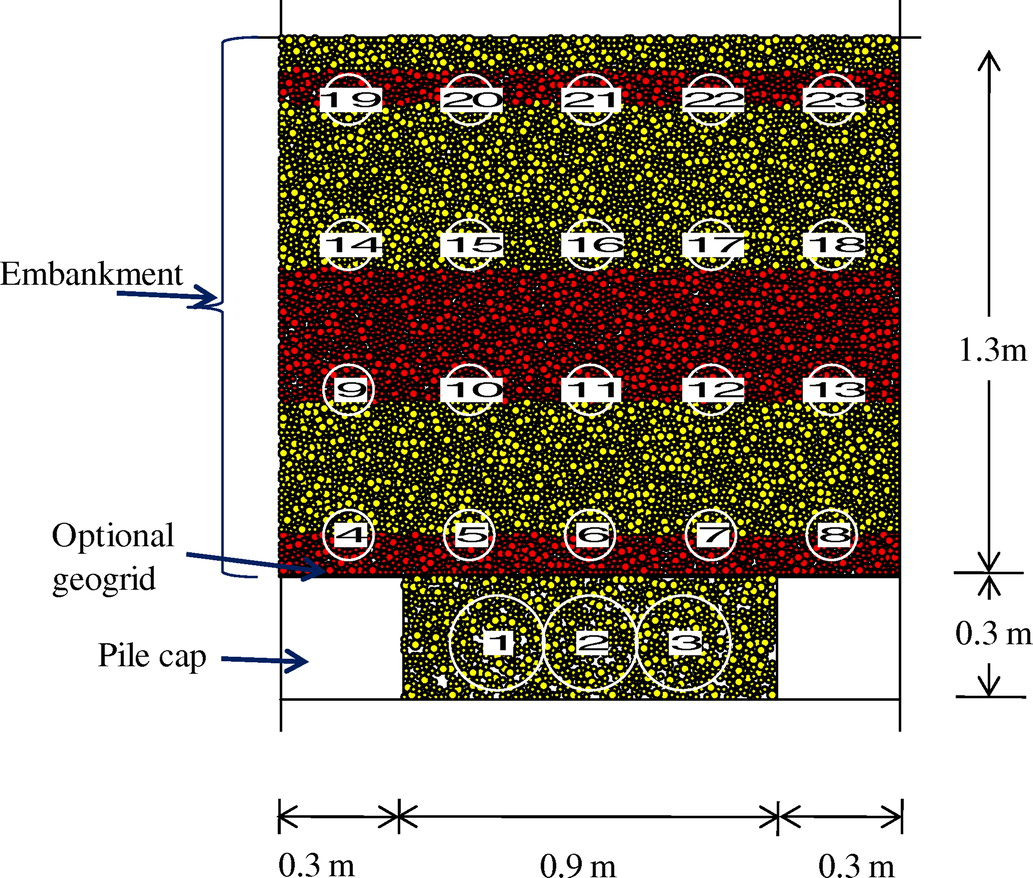 DEM Analysis of Stresses and Deformations of Geogrid-Reinforced
