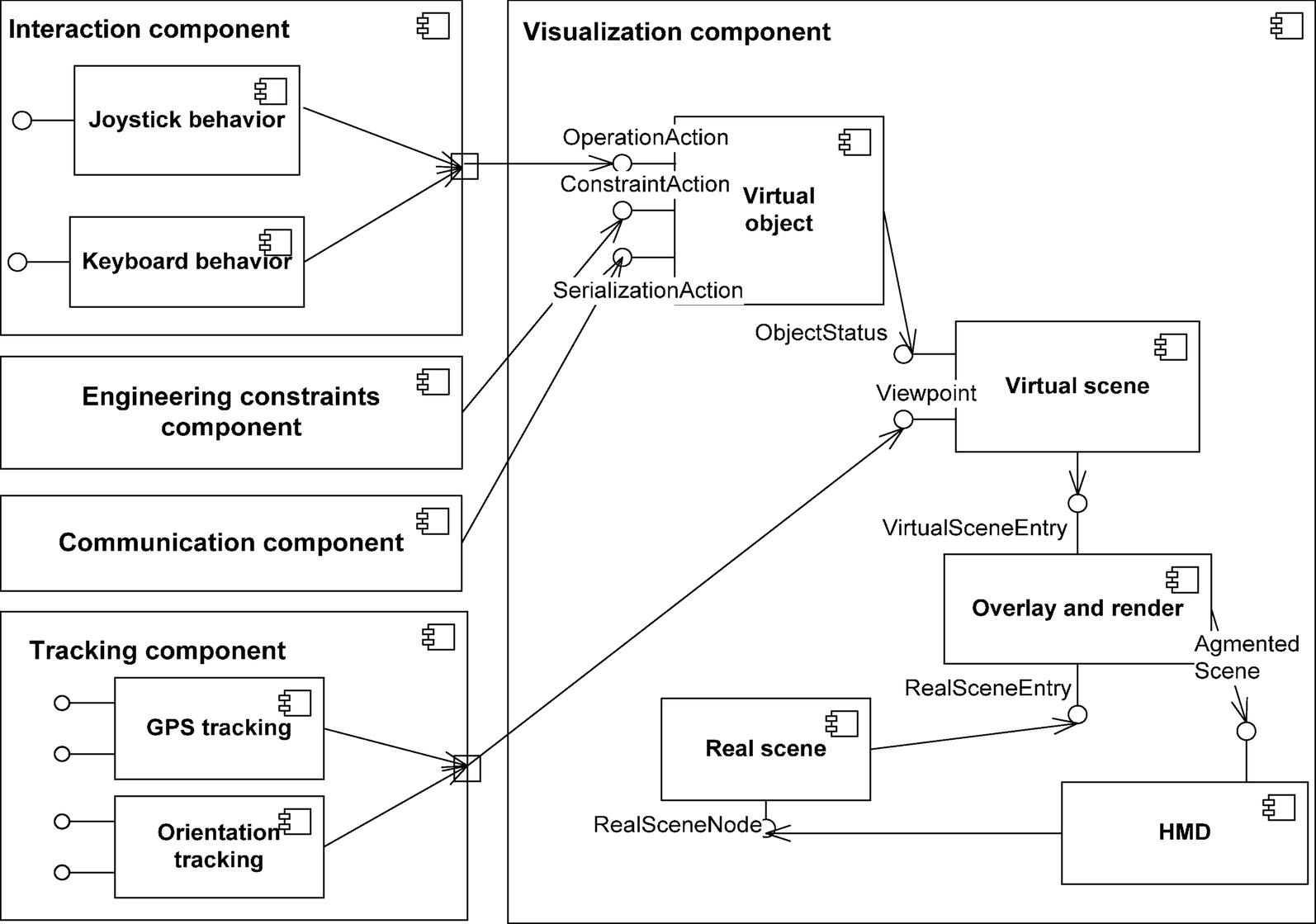 Distributed Augmented Reality for Visualizing Collaborative