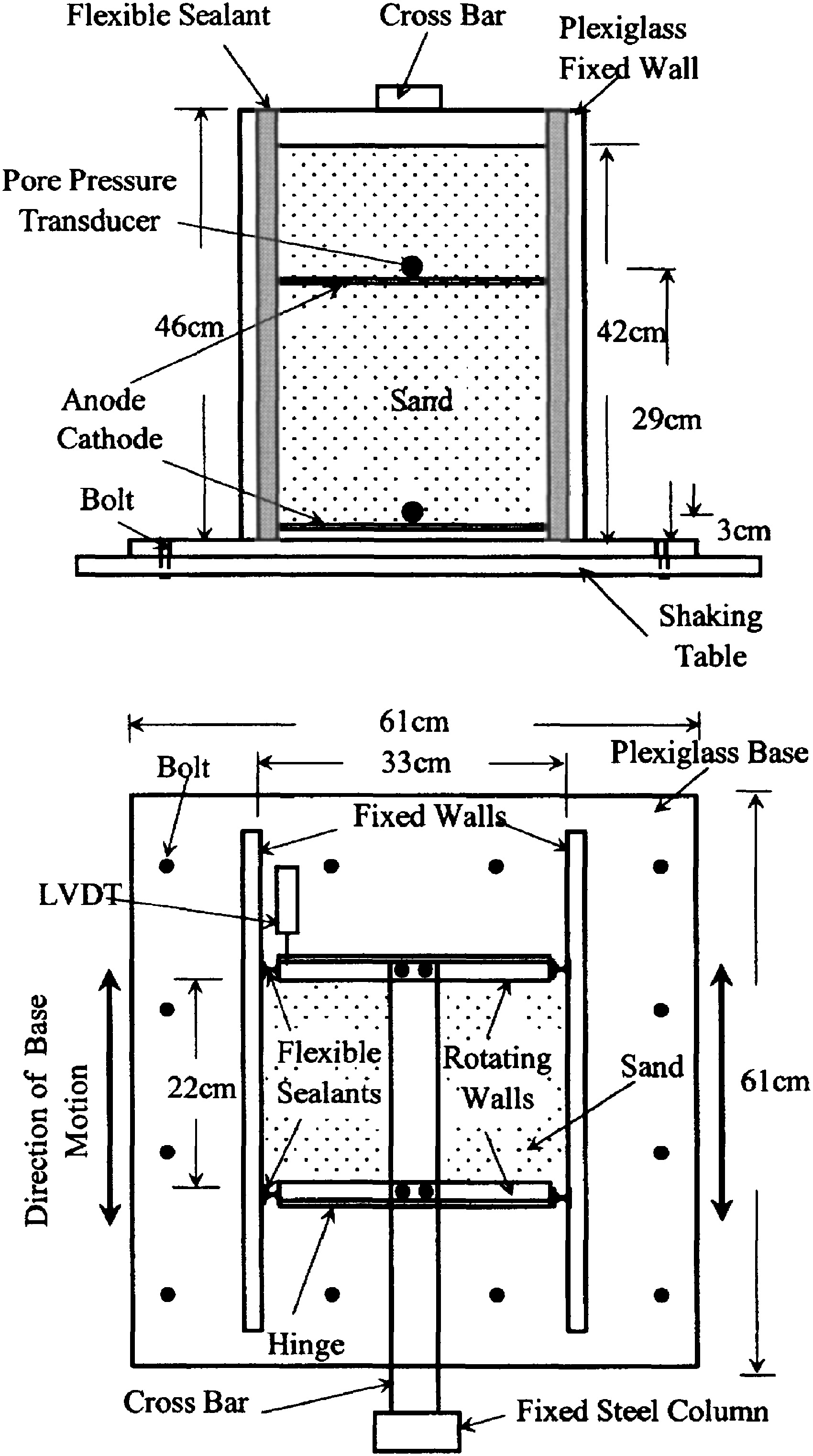 Induced Partial Saturation For Liquefaction Mitigation Experimental Avoiding Electrolysis Water Level Detector Probes Using Alternating Current Detection Investigation Journal Of Geotechnical And Geoenvironmental Engineering Vol 133