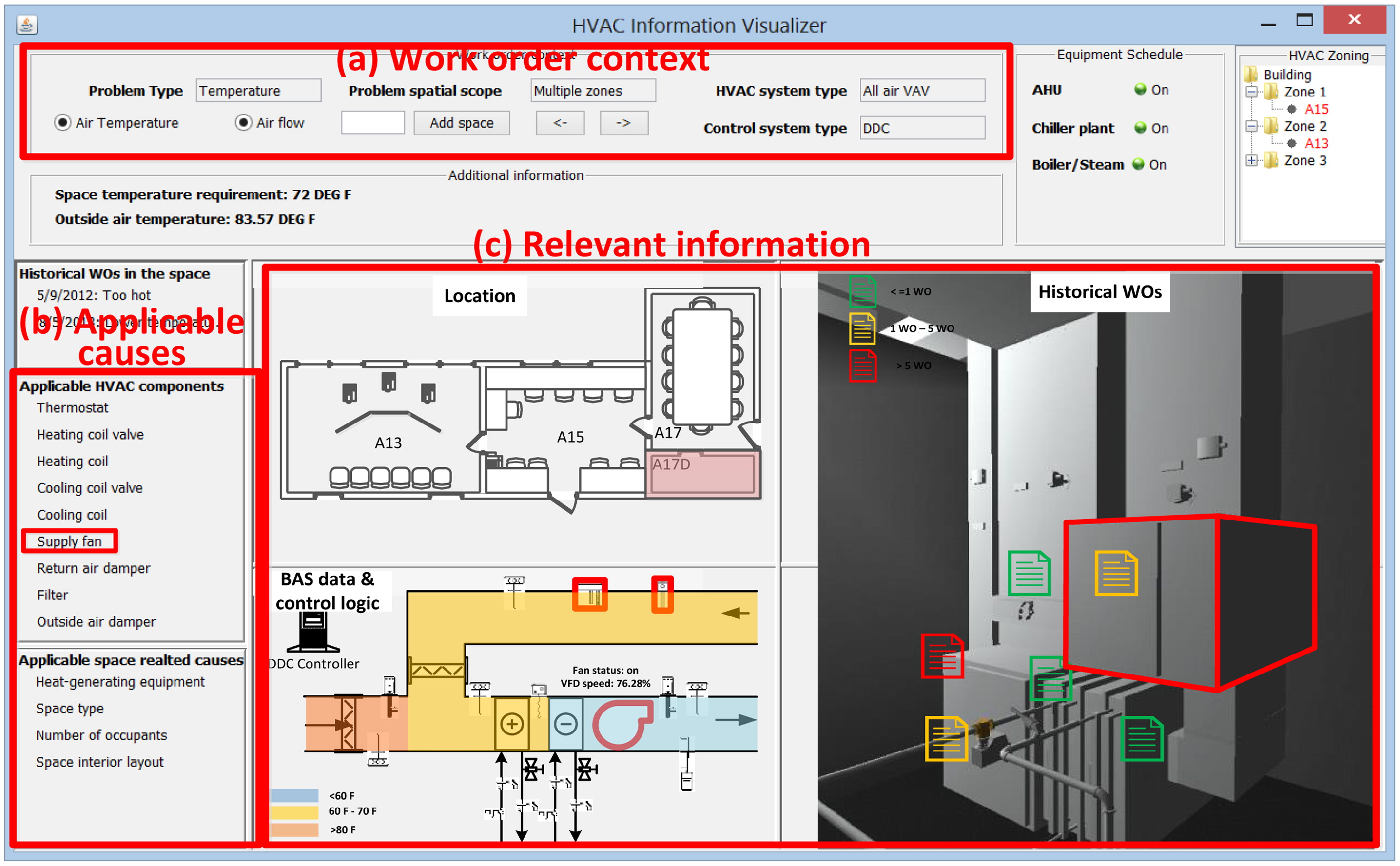 Leveraging BIM to Provide Automated Support for Efficient