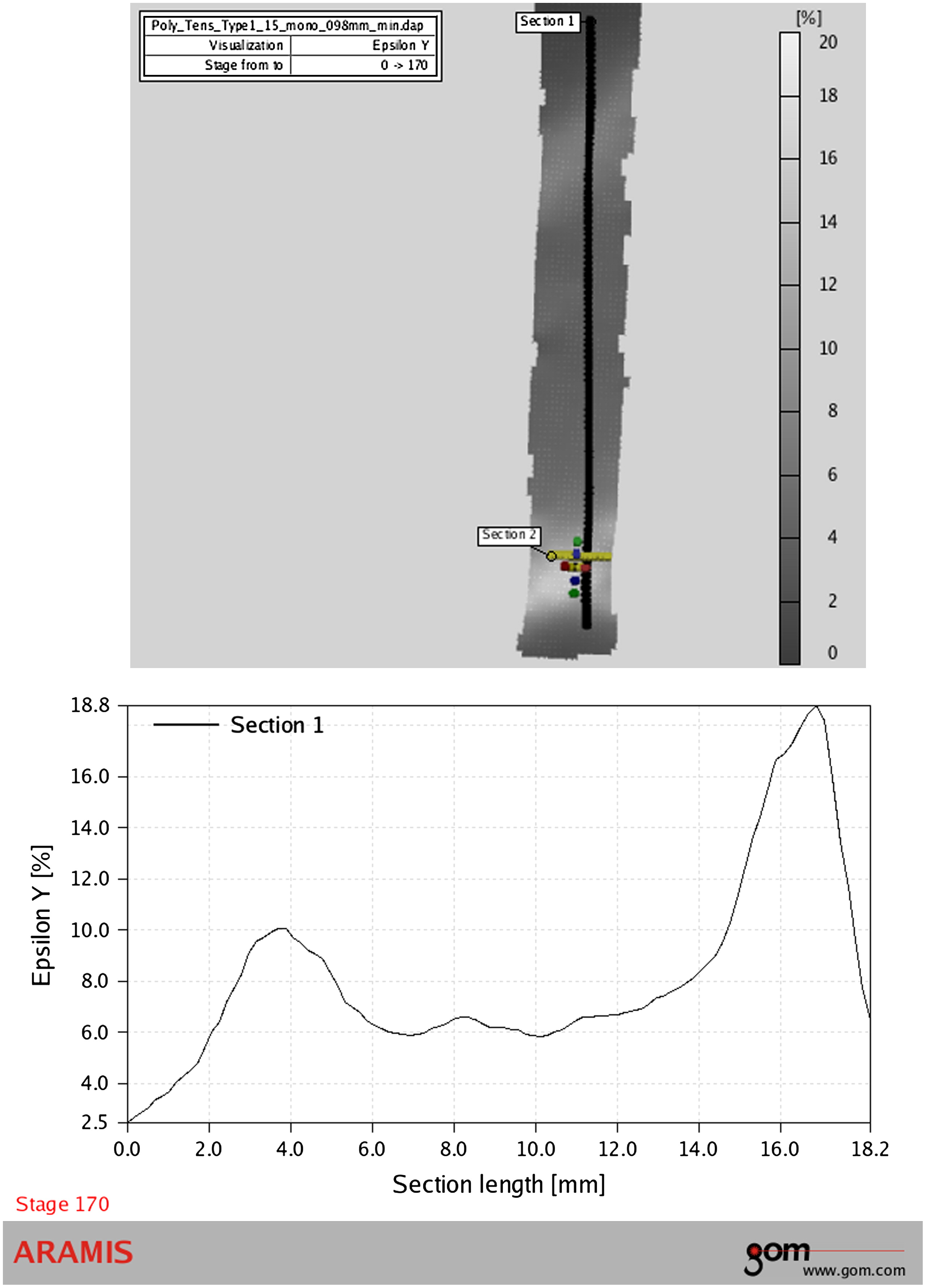 Characterization of epoxy resin including strain rate effects characterization of epoxy resin including strain rate effects using digital image correlation system journal of aerospace engineering vol 25 no 2 pooptronica
