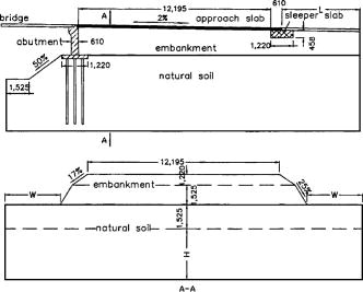 Structural Performance of Bridge Approach Slabs under Given