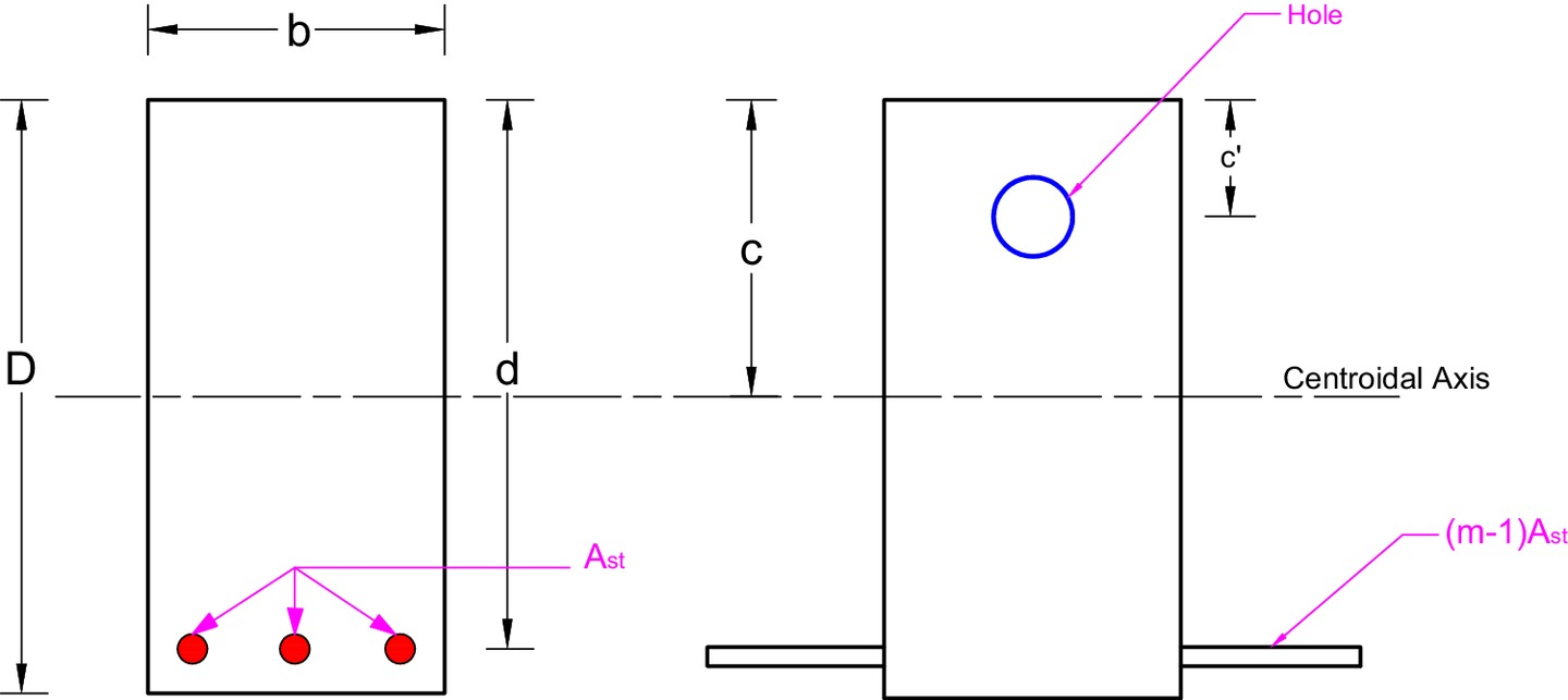Deflection Of Reinforced Concrete Beams With Longitudinal Circular Beam Diagrams Hole Practice Periodical On Structural Design And Construction Vol 23 No 1