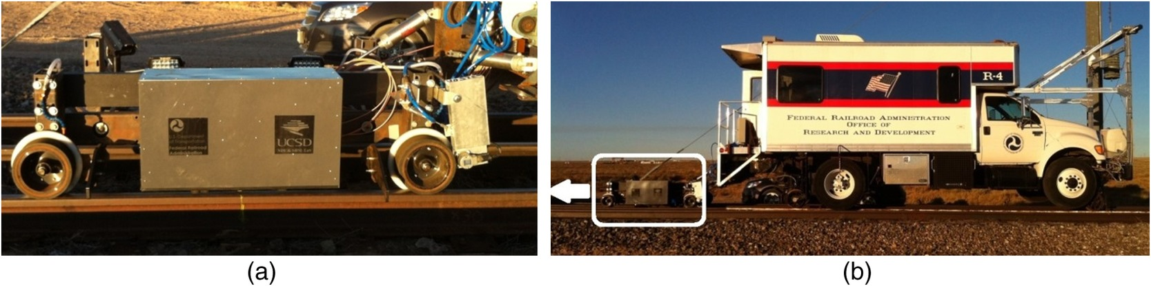 Field Test Performance of Noncontact Ultrasonic Rail Inspection