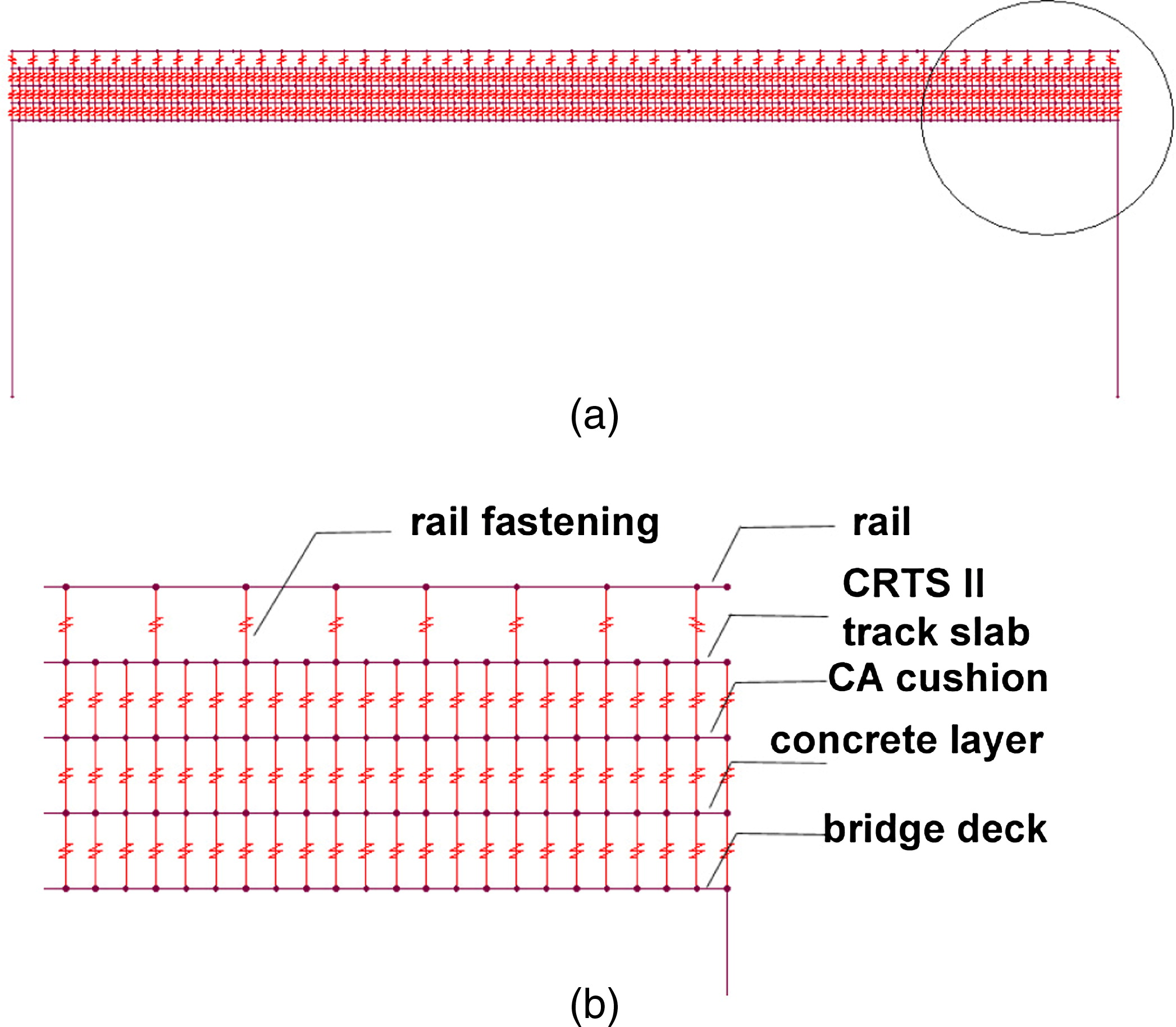 Stress and Deflection Parametric Study of High-Speed Railway CRTS-II