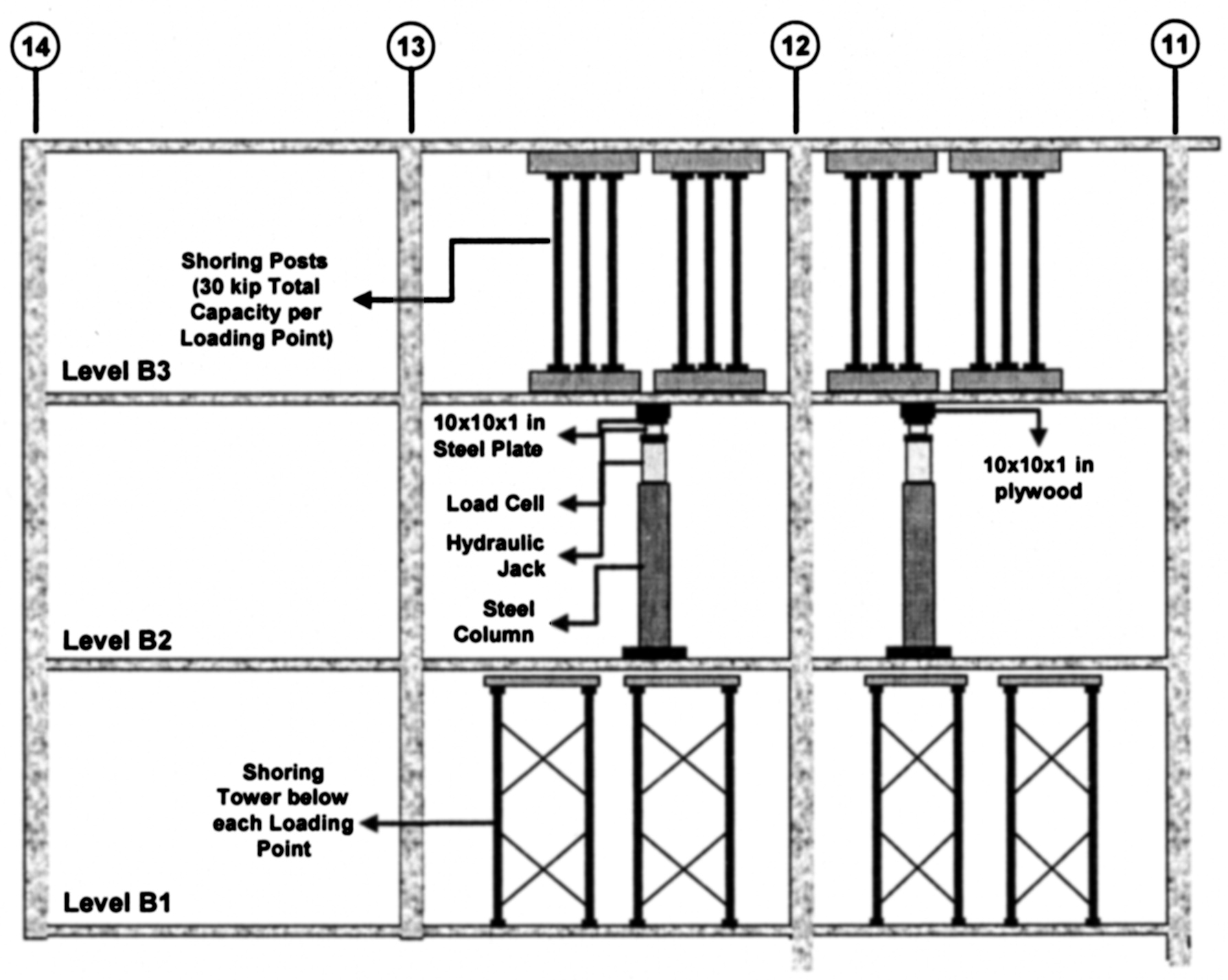 In-Situ Evaluation of Two Concrete Slab Systems  I: Load