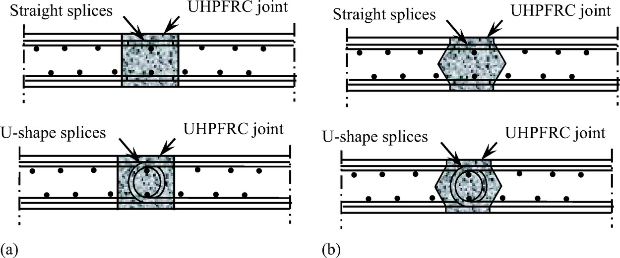 Laboratory Testing of GFRP-RC Panels with UHPFRC Joints of the ...
