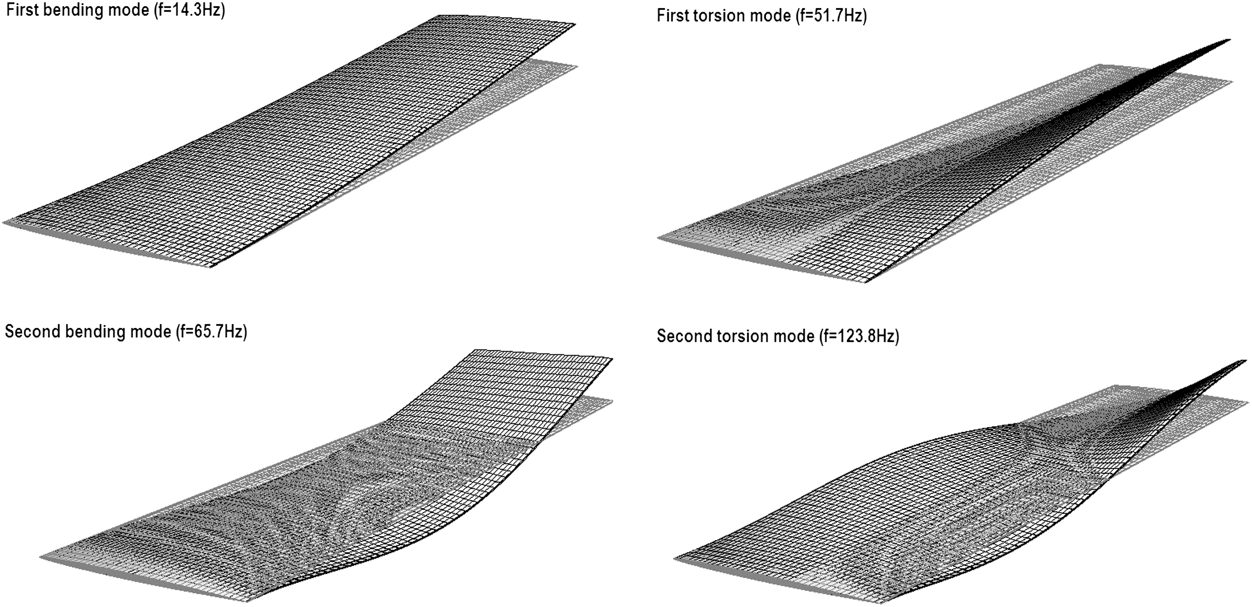 Staggered Approach for Fluid-Structure Interaction Phenomena