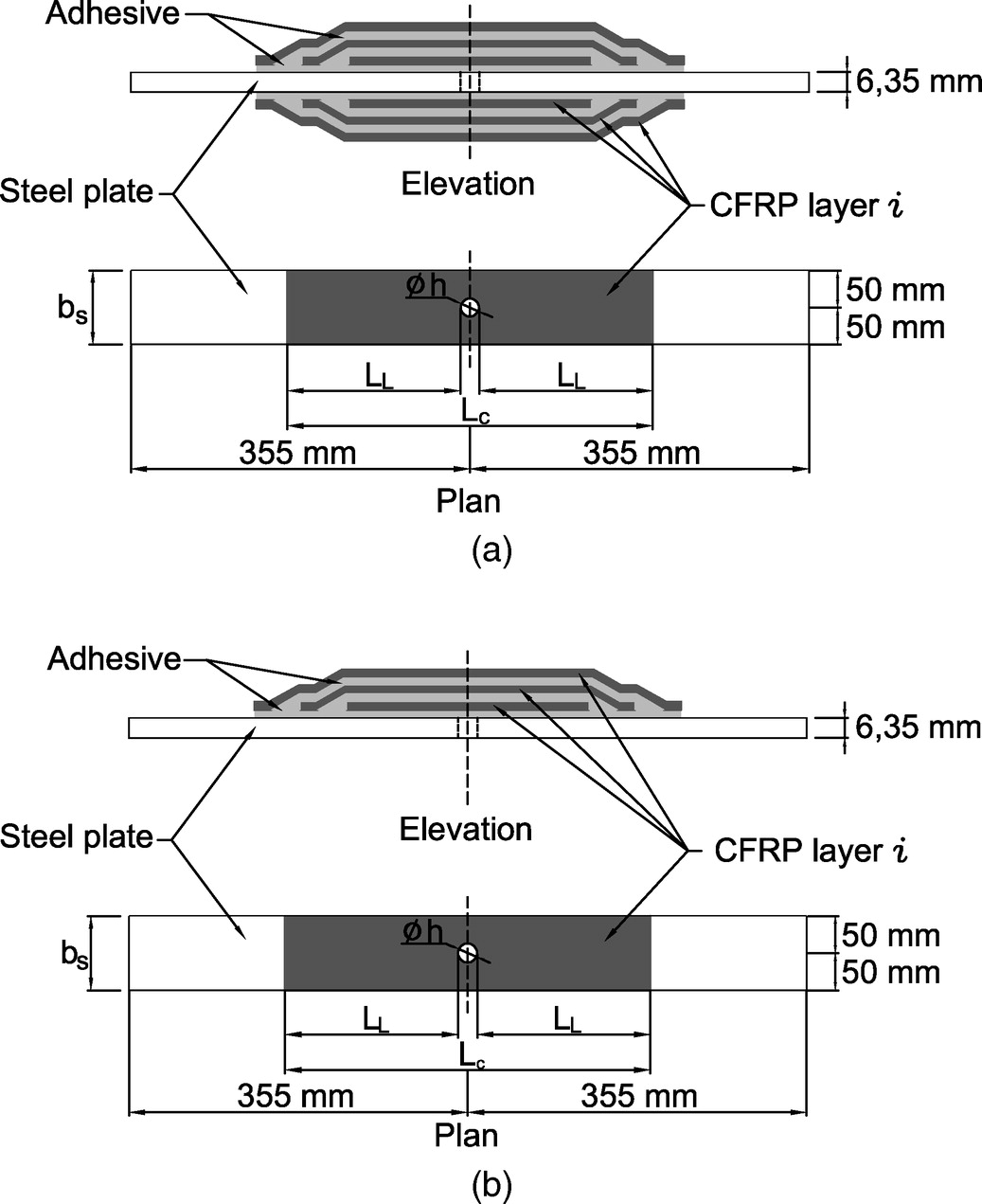 Strengthening of the net section of steel elements under tensile strengthening of the net section of steel elements under tensile loads with bonded cfrp strips journal of composites for construction vol 19 no 6 pooptronica