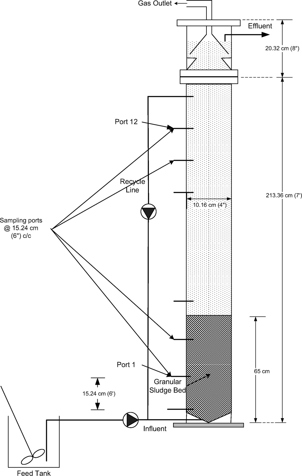 Understanding The Mixing Pattern In An Anaerobic Expanded Granular Schematic Diagram Of Sludge Bed Filter Digester Reactor Effect Liquid Recirculation Journal Environmental Engineering