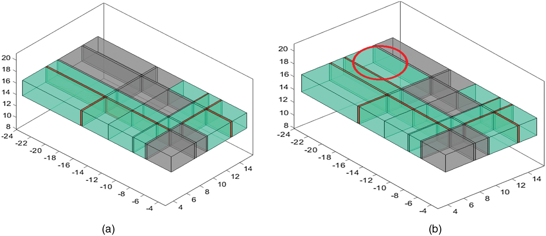 Shape Grammar Approach to 3D Modeling of Indoor Environments