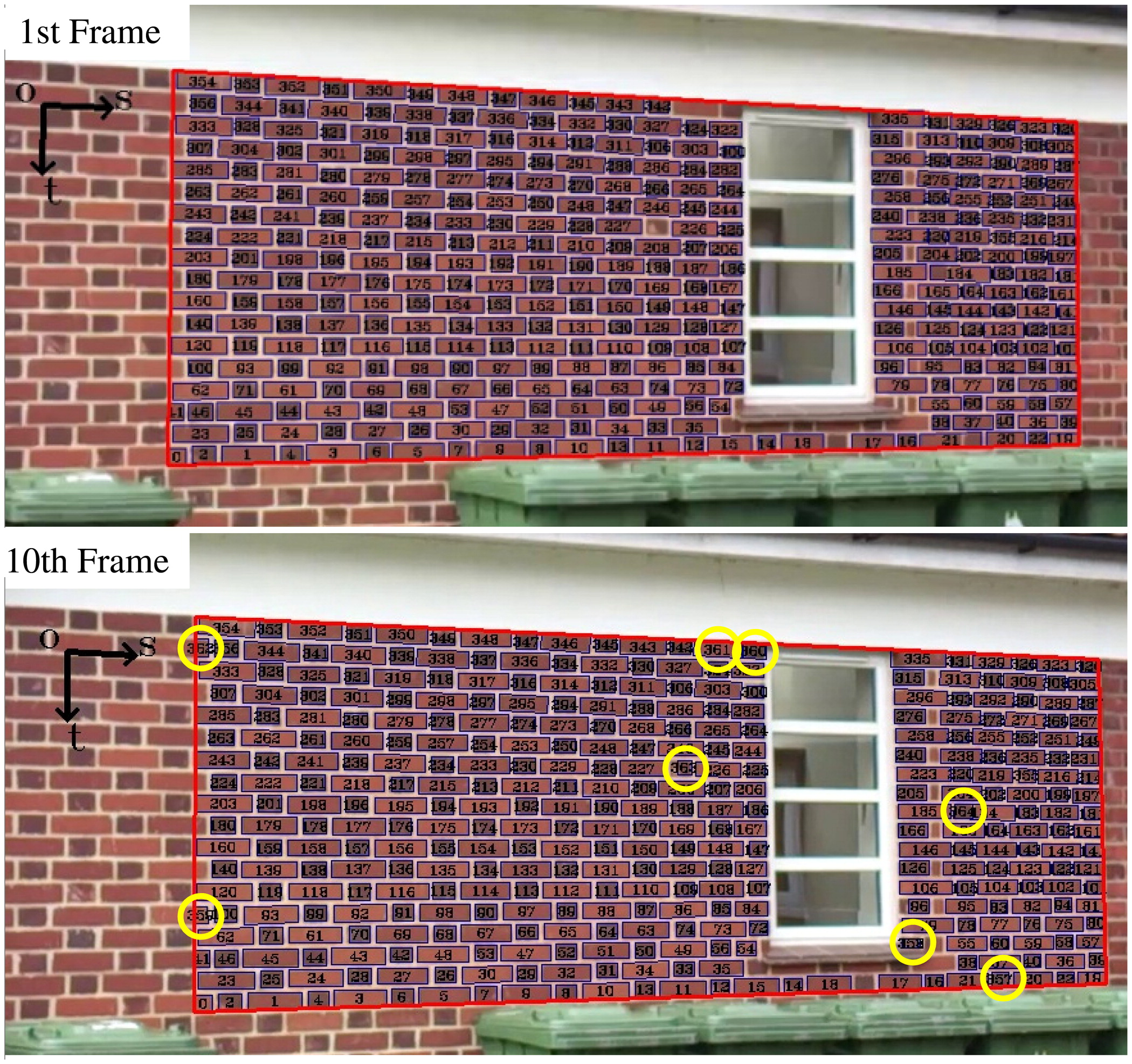 Automated Brick Counting For Façade Construction Progress Estimation Journal Of Computing In Civil Engineering Vol 29 No 6