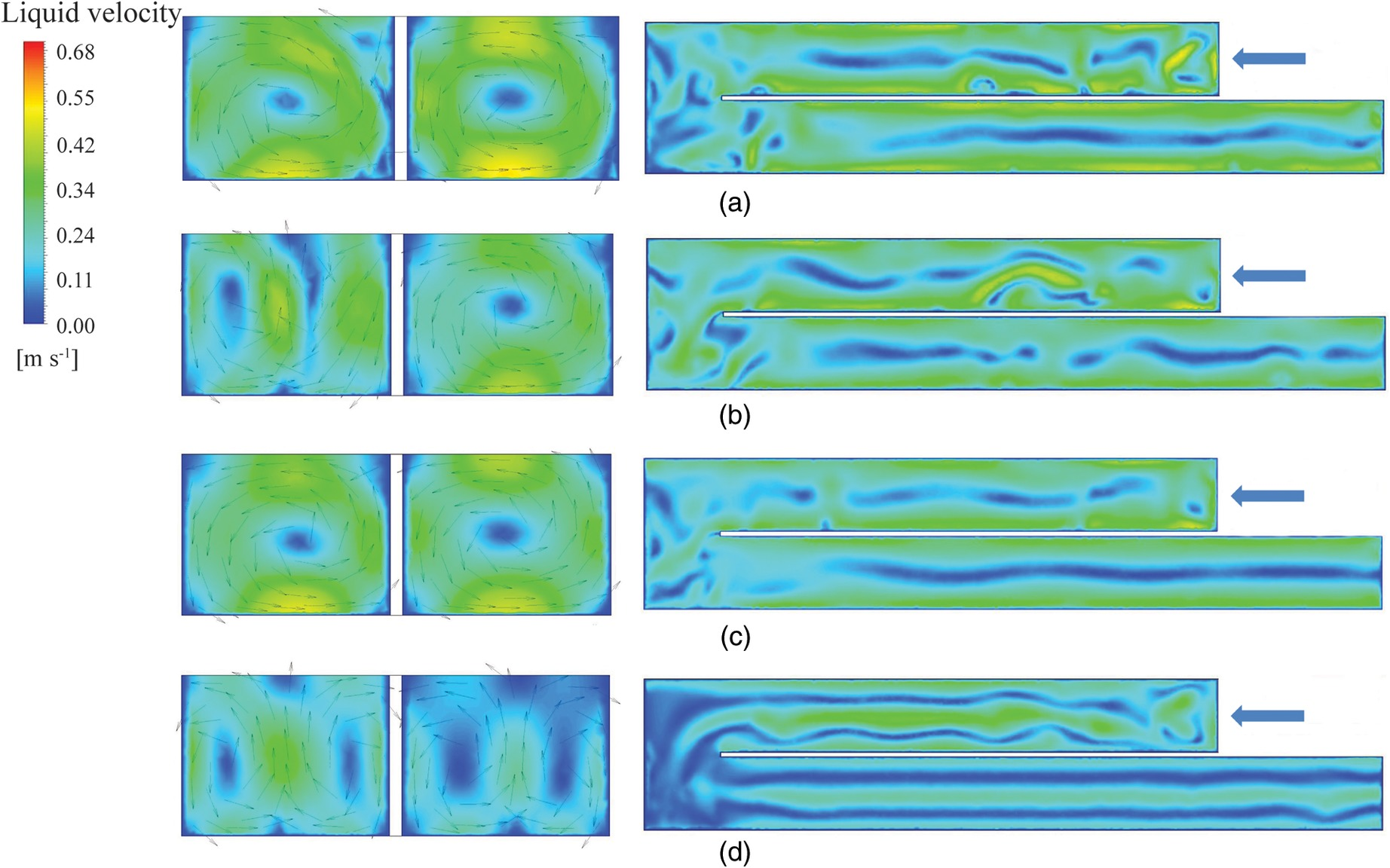 CFD as a Tool to Optimize Aeration Tank Design and Operation