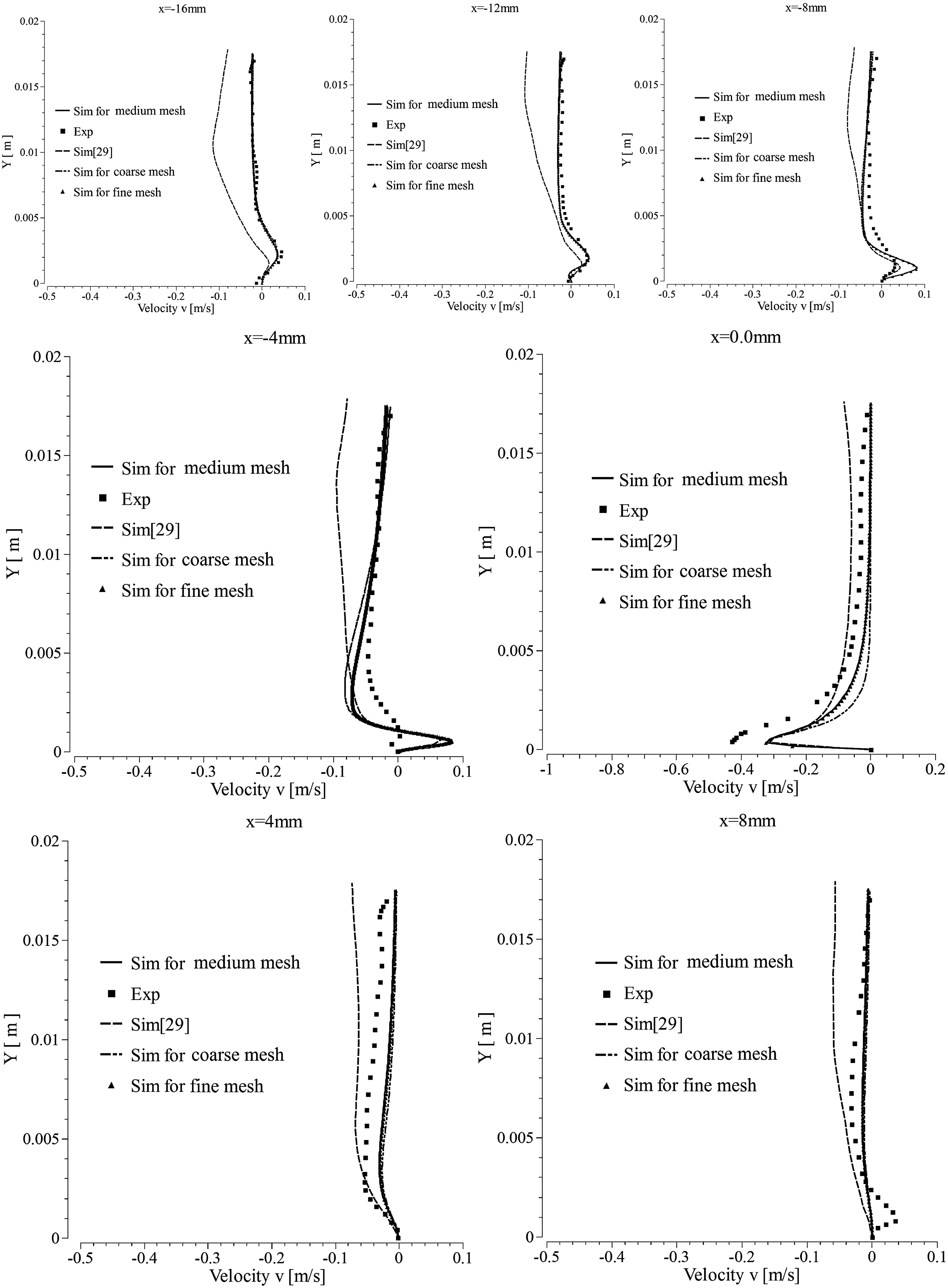 Numerical Study For Active Flow Control Using Dielectric Barrier Cascade 29 Boat Wiring Diagram Discharge Actuators Journal Of Aerospace Engineering Vol 30 No 5