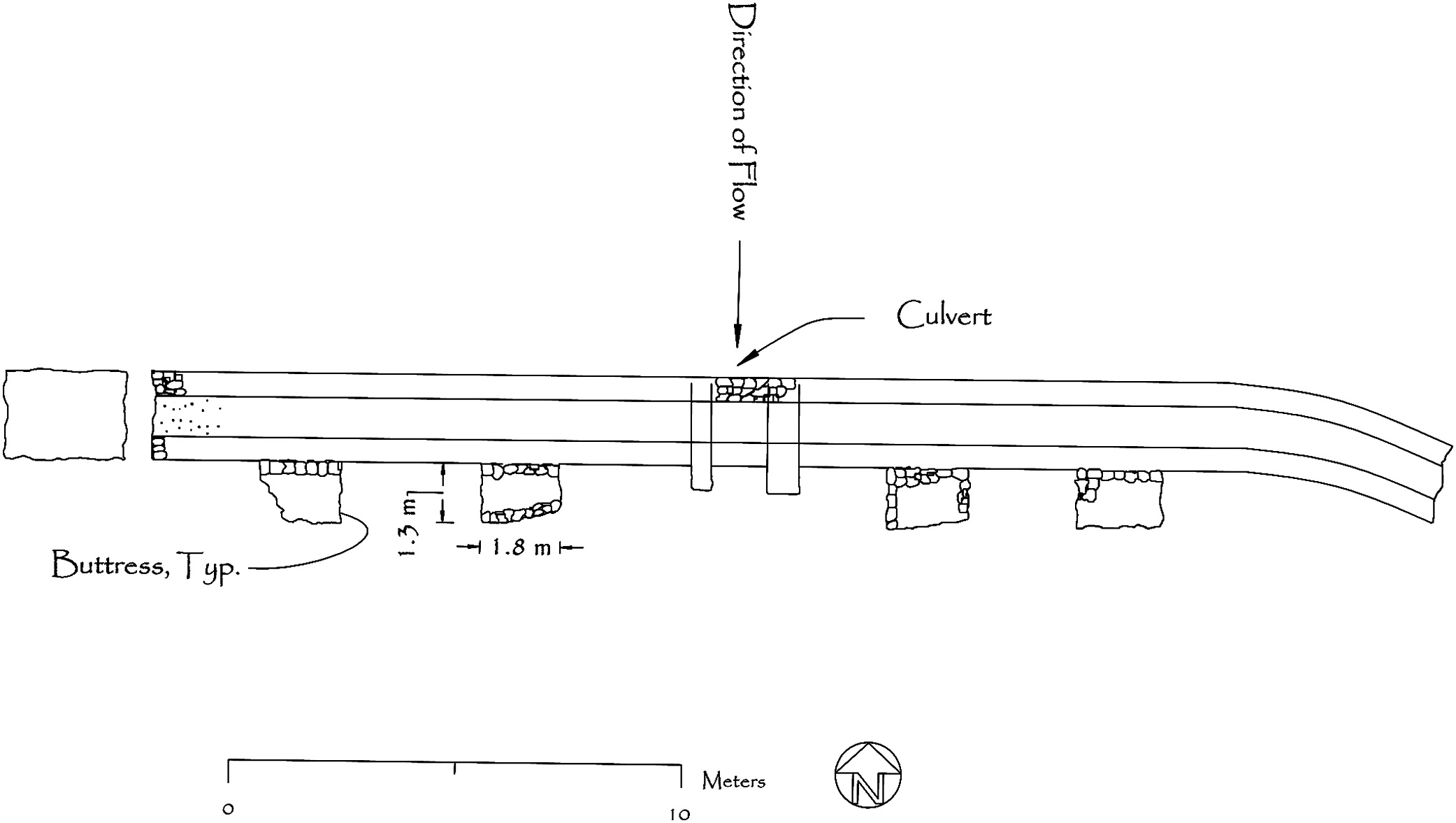 Valley Crossings And Flood Management For Ancient Roman Aqueduct Romans 8 Block Diagram Bridges Journal Of Irrigation Drainage Engineering Vol 137 No 12