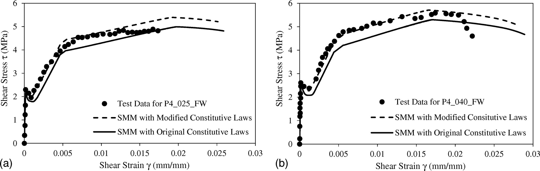 Uniaxial Tensile Stress-Strain Relationships of RC Elements