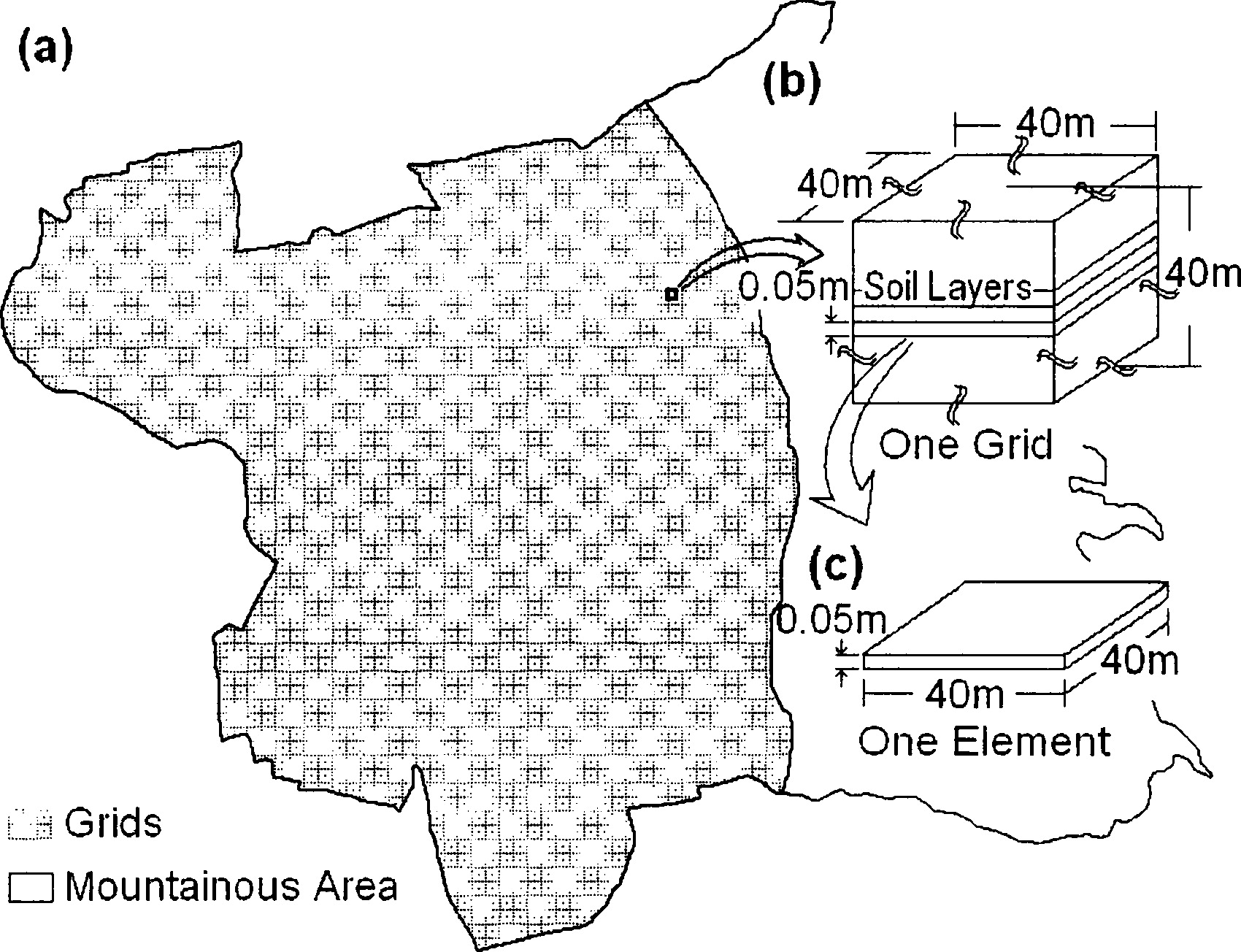 Mapping Liquefaction Potential Considering Spatial Correlations Of 2001 Mitsubishi Montero Timing Belt Cpt Measurements Journal Geotechnical And Geoenvironmental Engineering Vol 132