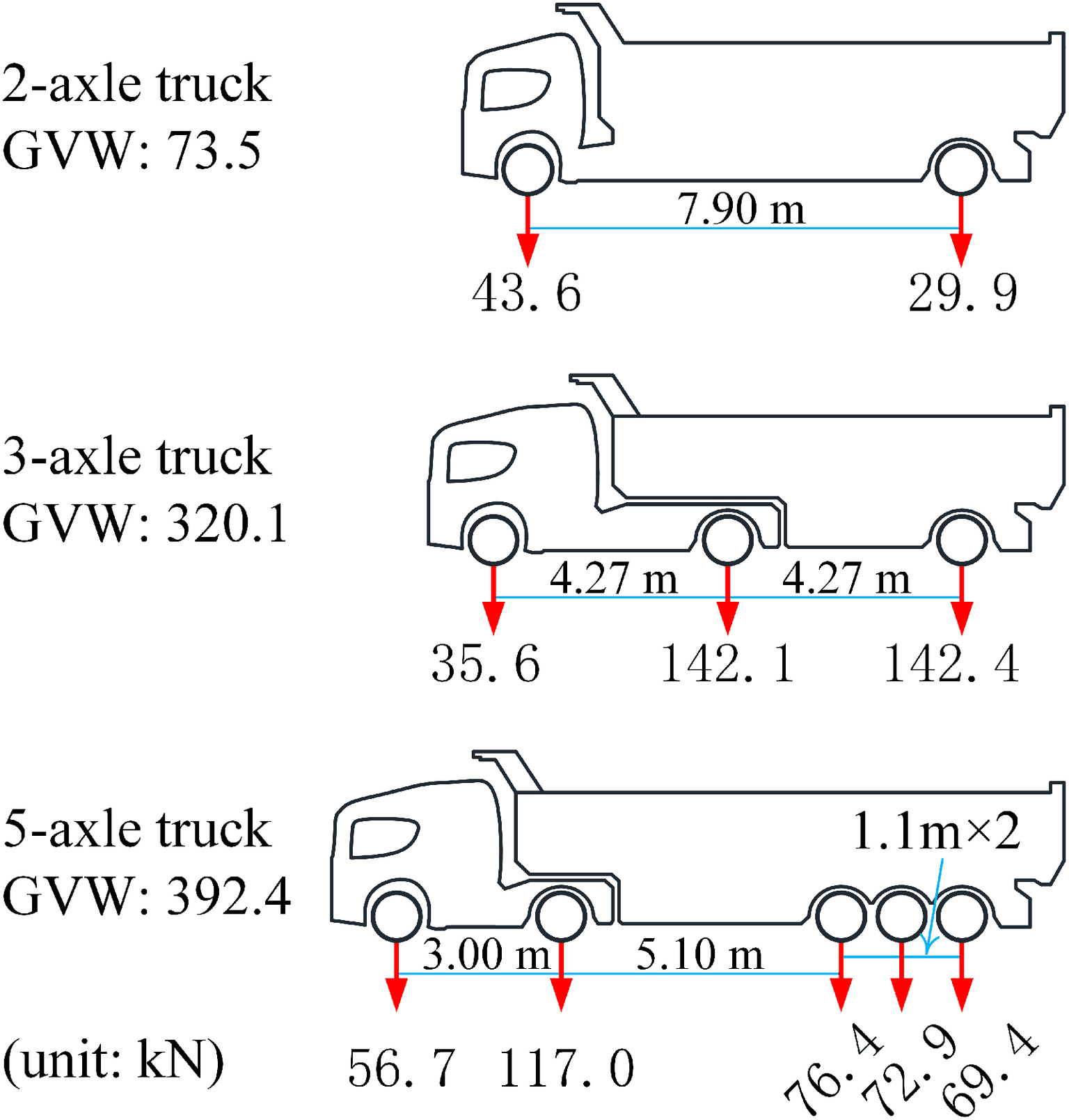 Equivalent Shear Force Method For Detecting The Speed And Axles Of Problem 409 Moment Diagrams Strength Materials Review Moving Vehicles On Bridges Journal Bridge Engineering Vol 23 No 8