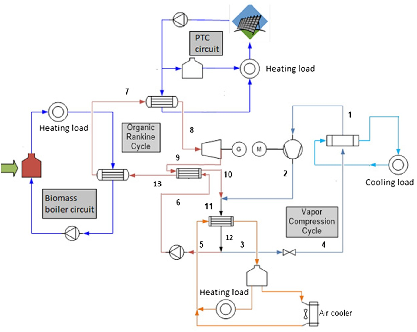Technoeconomic Analysis And Comparison Of A Solar Based Biomass Orc Rankine Cycle Diagram Vcc System Pv Heat Pump For Domestic Trigeneration Journal Energy Engineering