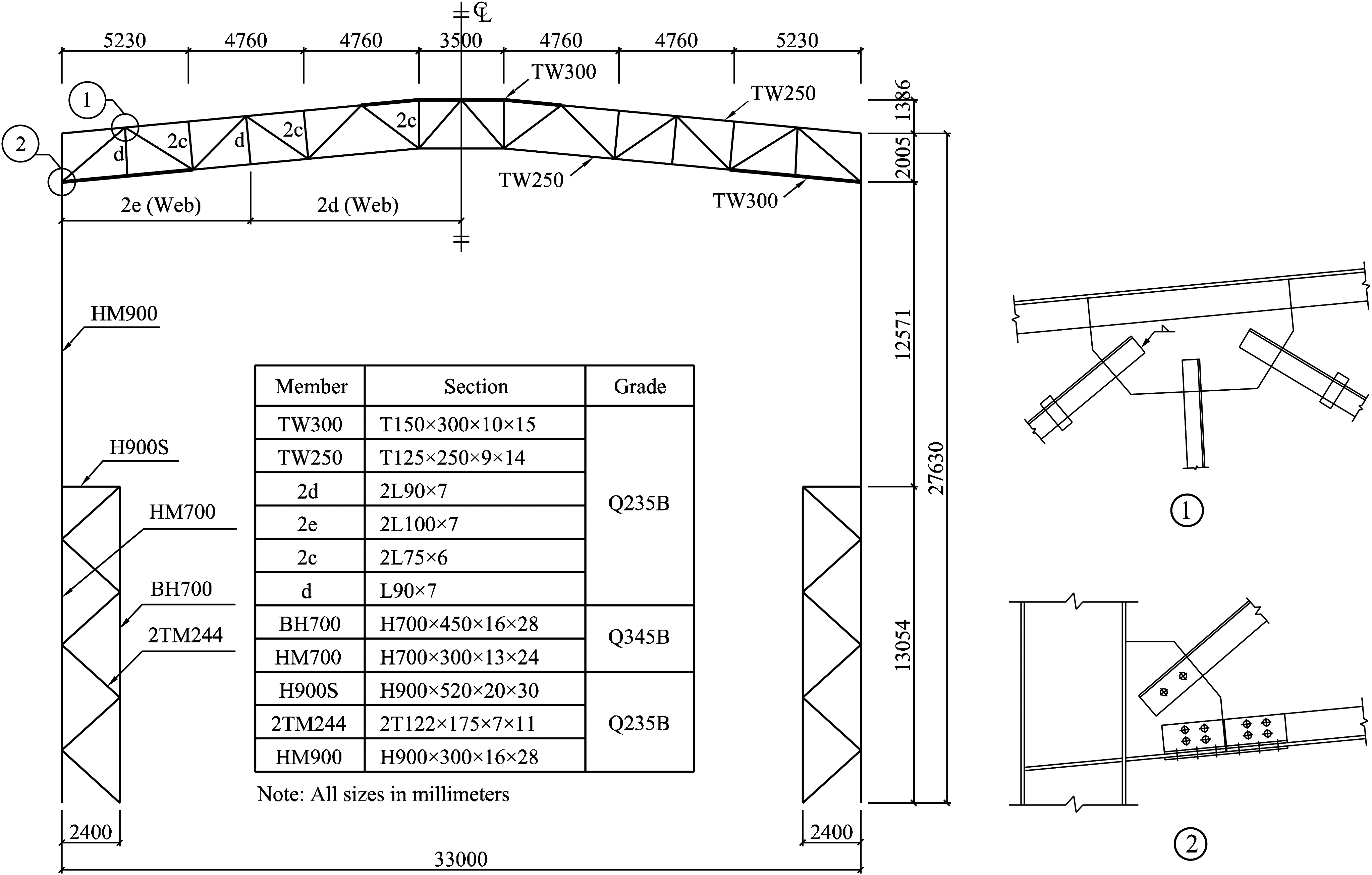 Progressive Collapse Analysis And Safety Assessment Method For Steel Roof Truss Diagram Journal Of Performance Constructed Facilities Vol 26 No 3