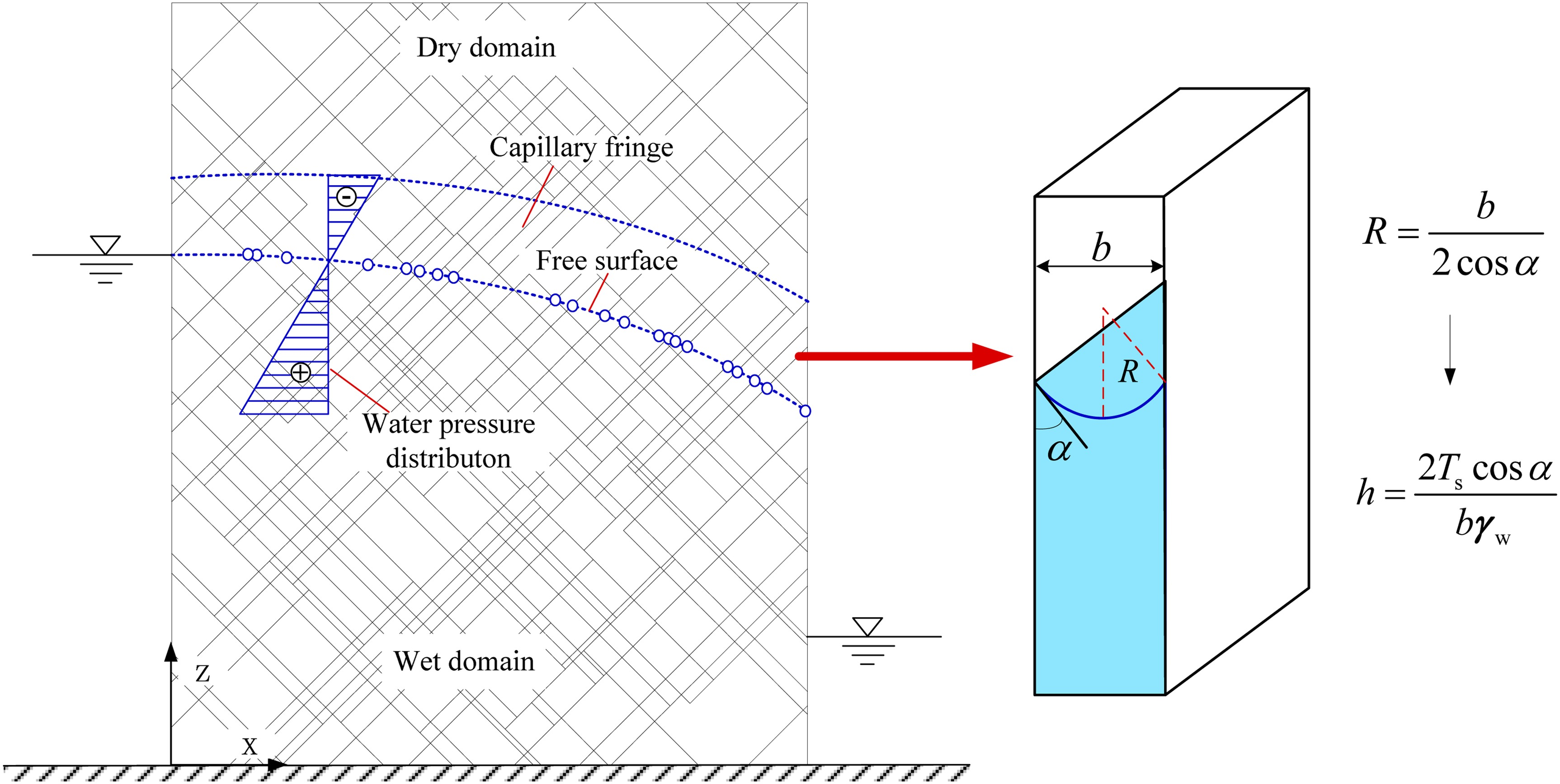 Numerical Analysis Of Unsaturated Seepage Flow In Two Dimensional Rough Plumbing Diagram Under Sink Rwitherspoon Fracture Networks International Journal Geomechanics Vol 17 No 5