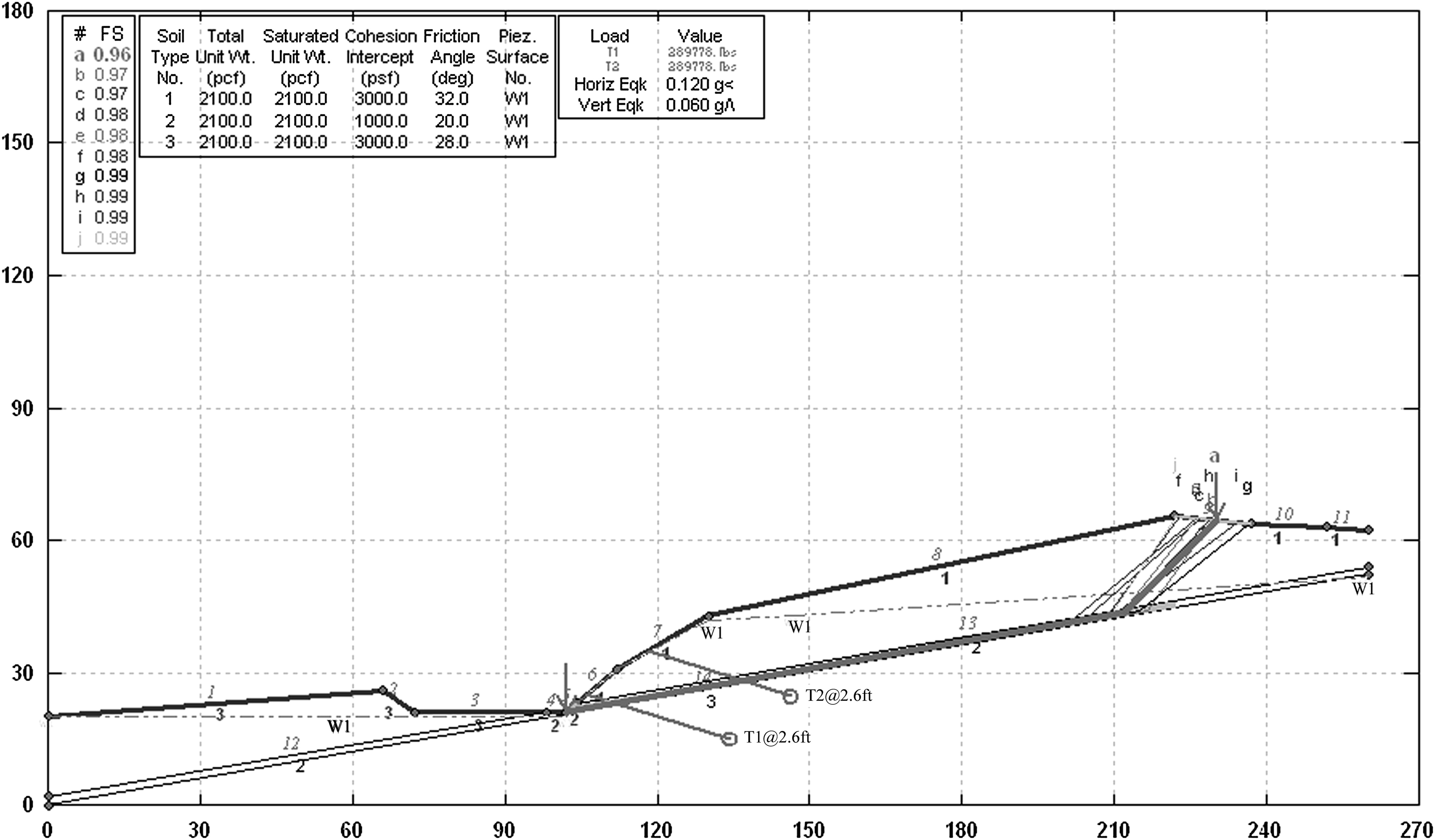 Failure analysis of a highway dip slope slide journal of failure analysis of a highway dip slope slide journal of performance of constructed facilities vol 27 no 1 falaconquin