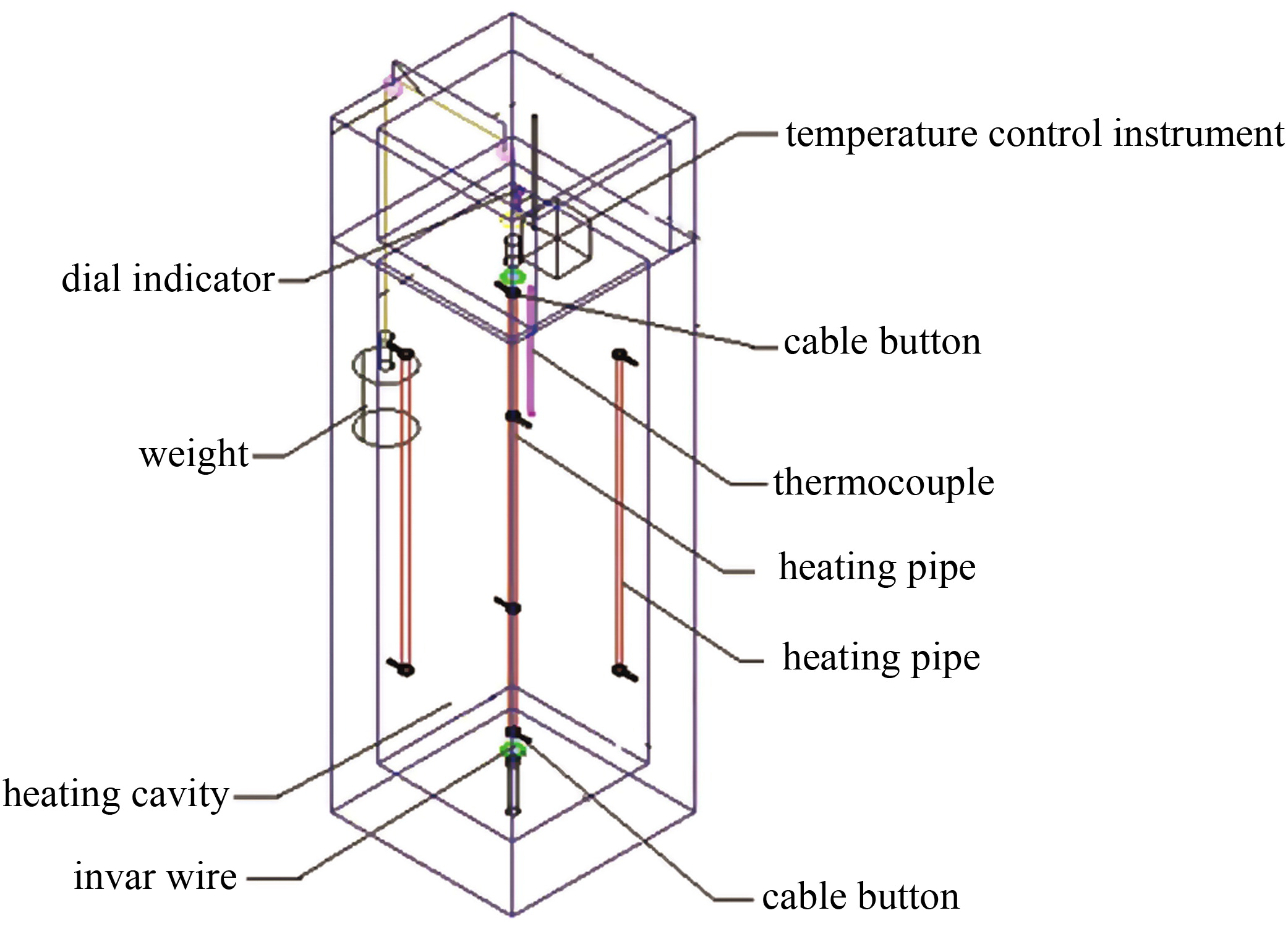 Analytical And Experimental Investigation Of Thermal Expansion Single 7 Wire Strand Diagram Mechanism Steel Cables Journal Materials In Civil Engineering Vol 23 No