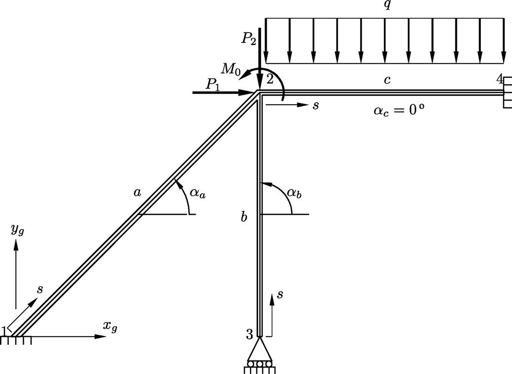 Plastic Analysis Stability And Natural Frequency Of Two Bending Moment Diagram Resulting From The A Dimensional Frames Variable Section Beams Journal Engineering Mechanics Vol 142 No 3