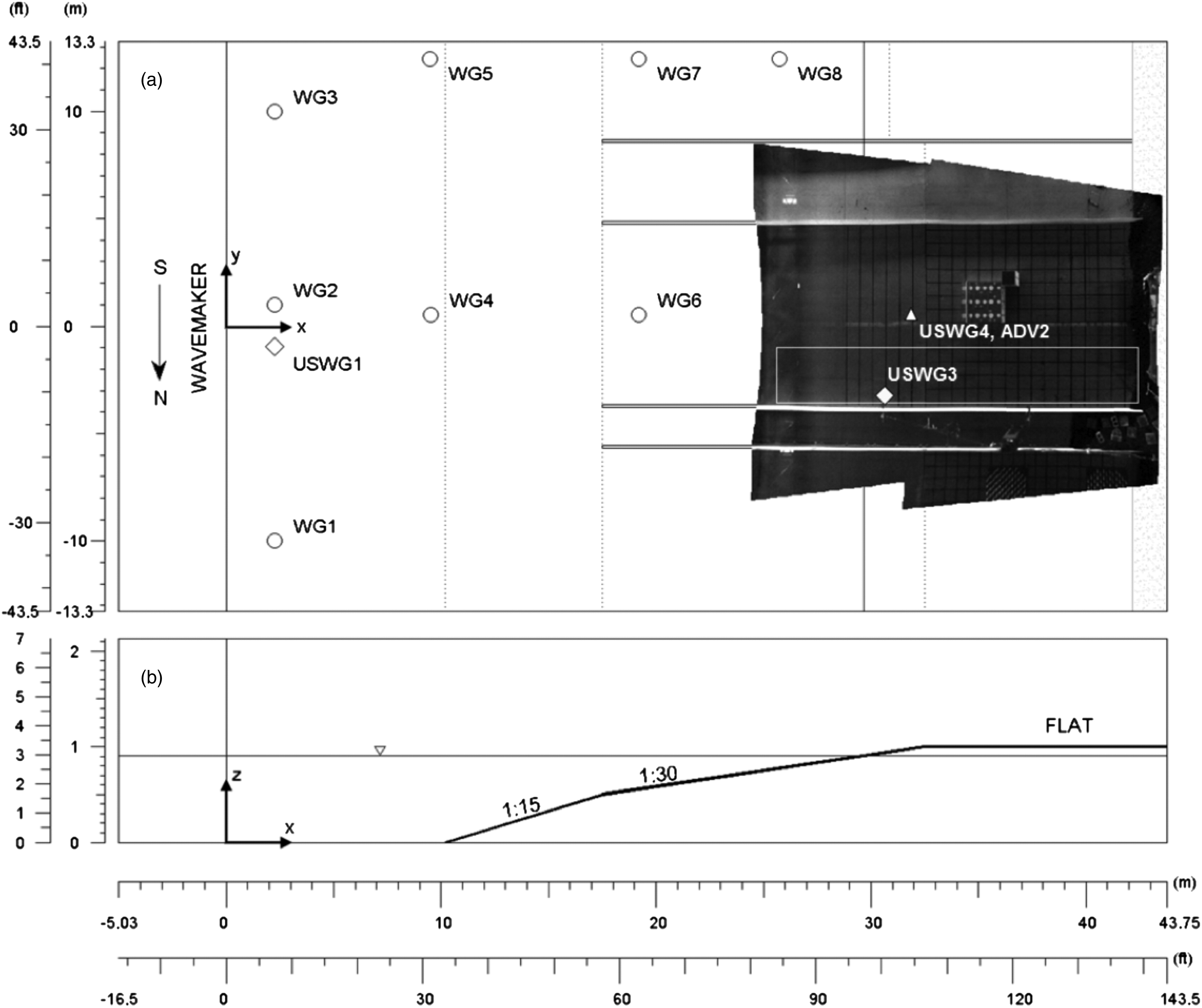 Optical Measurements Of Tsunami Inundation And Debris Movement In A Ocean Wave Motion Diagram Free Download Wiring Schematic Large Scale Basin Journal Waterway Port Coastal Engineering Vol