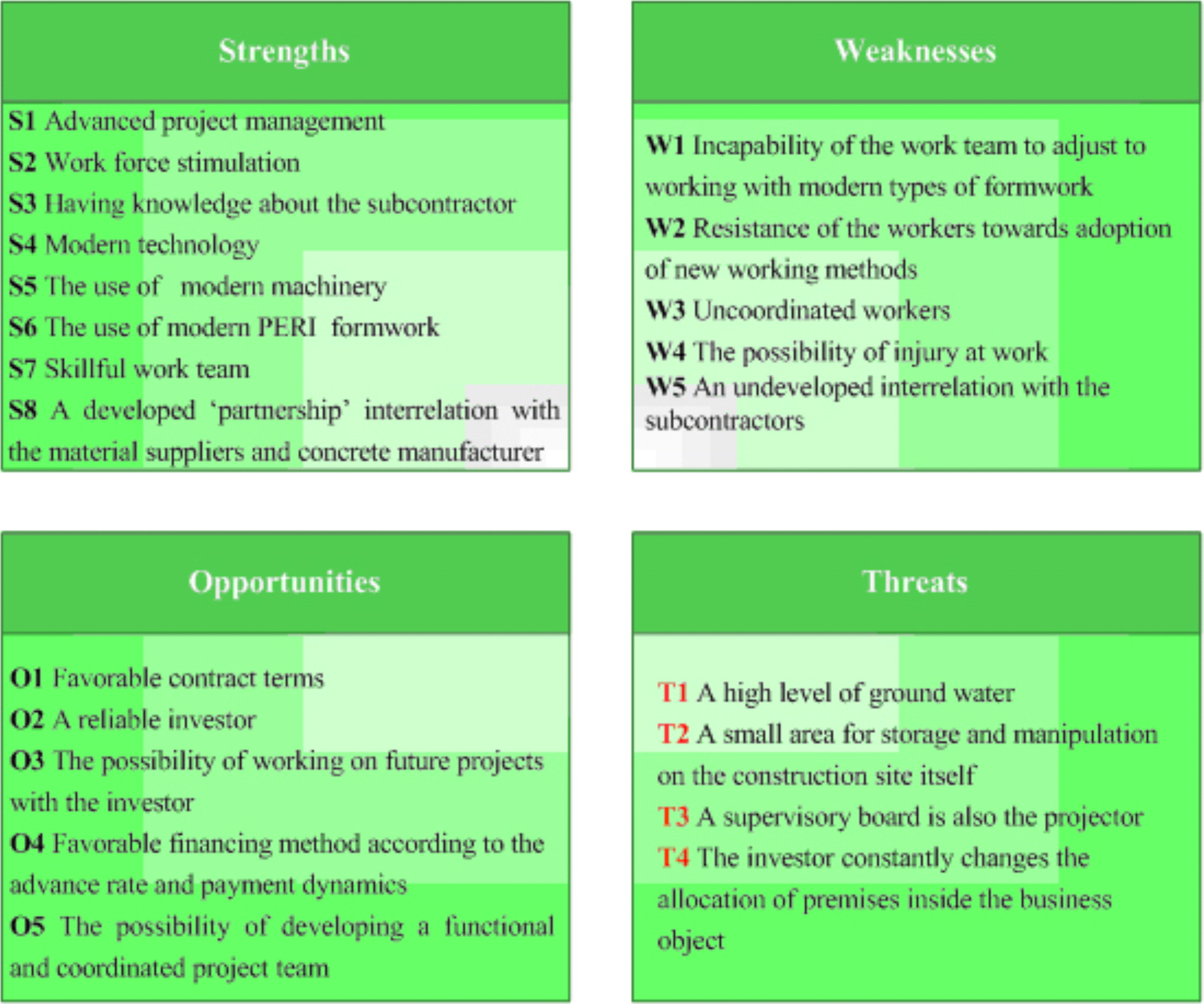 Case Study Swot Analysis Company Create The Suitable