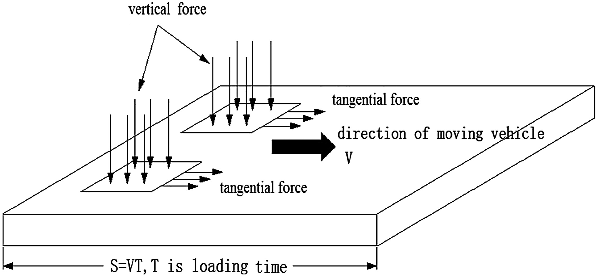 integrated and numerical study on permanent deformation of asphalt pavement at journal of materials in civil engineering vol