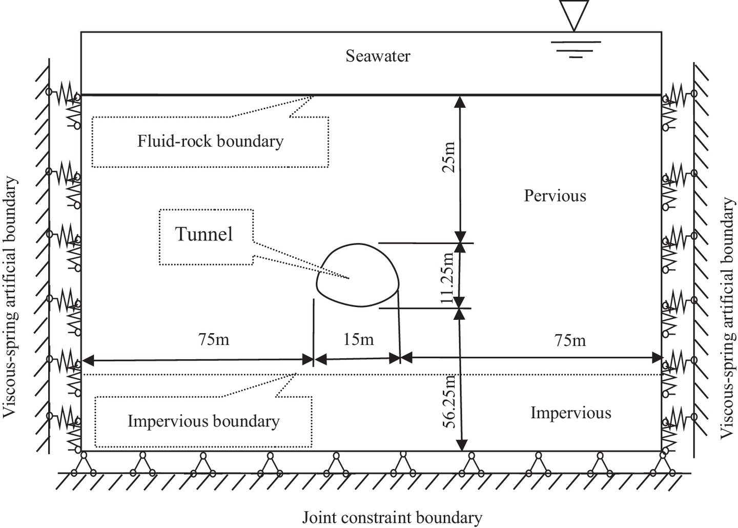 Stability Analysis of a Cross-Sea Tunnel Structure under