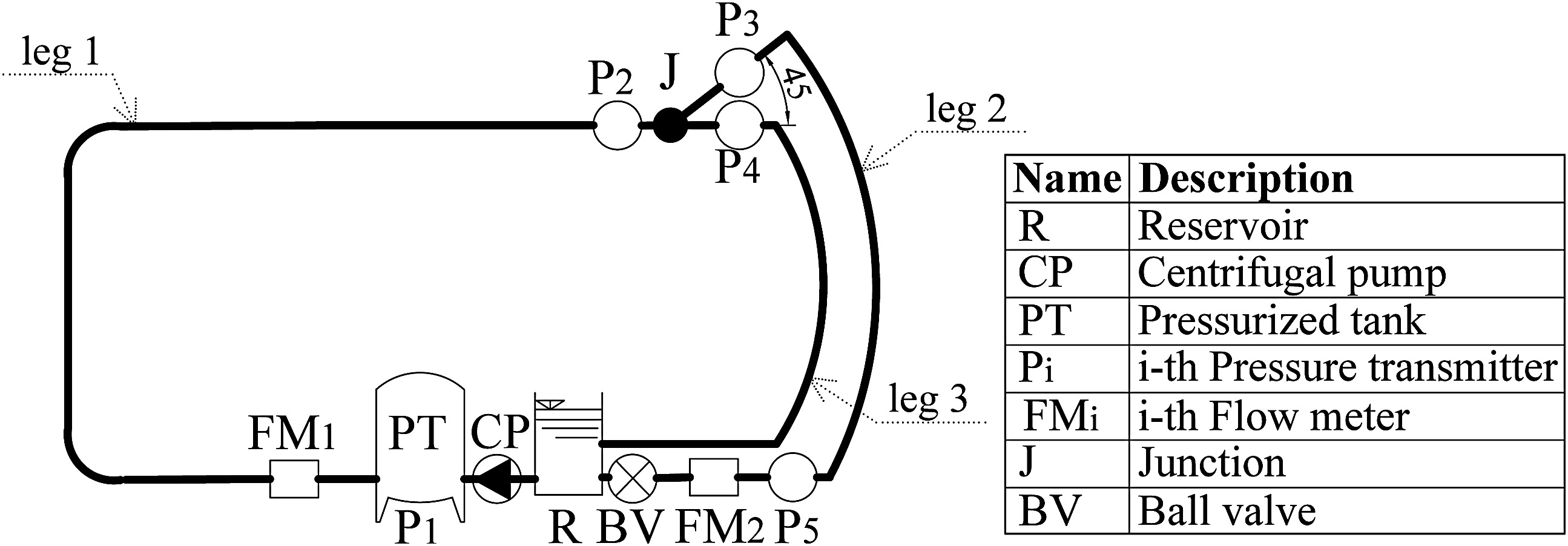 Hydraulic Transients In Viscoelastic Branched Pipelines Journal Of The Basics Circuitry Engineering Vol 141 No 8