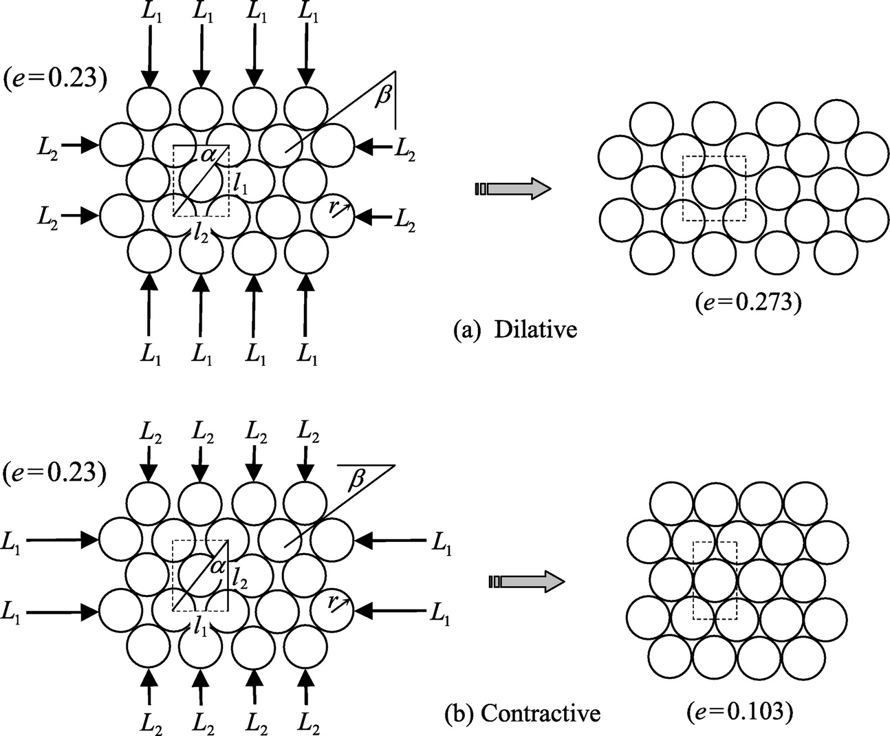 Anisotropic Critical State Theory: Role of Fabric | Journal
