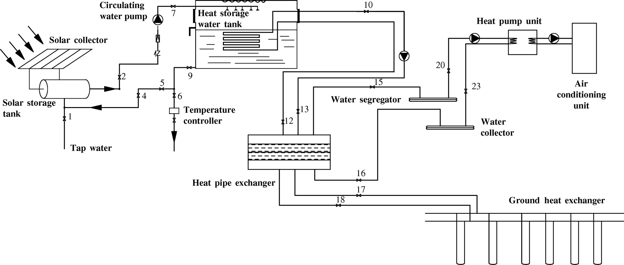 Design And Experimental Testing Of A Ground Source Heat Pump System Heat  Pump Thermostat Wiring Heat Pump Schematic Diagram