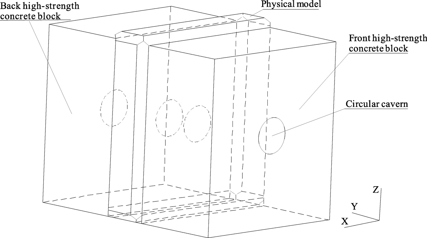 Physical Simulation On Failure Around A Circular Cavern In Hard And Physicalblockdiagramjpg Brittle Rock Under High Increasing Natural Stress Conditions Journal Of