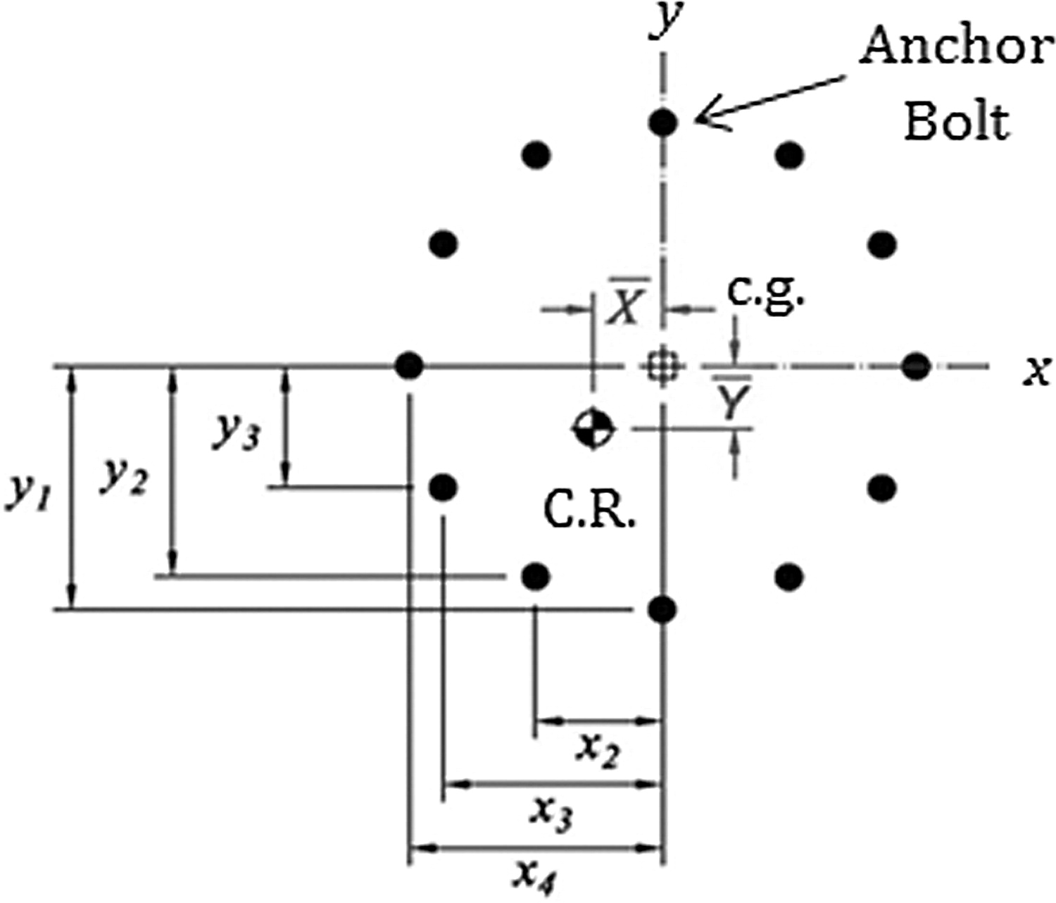 Lateral Load Analysis of Stand-off Anchor Bolt Connections