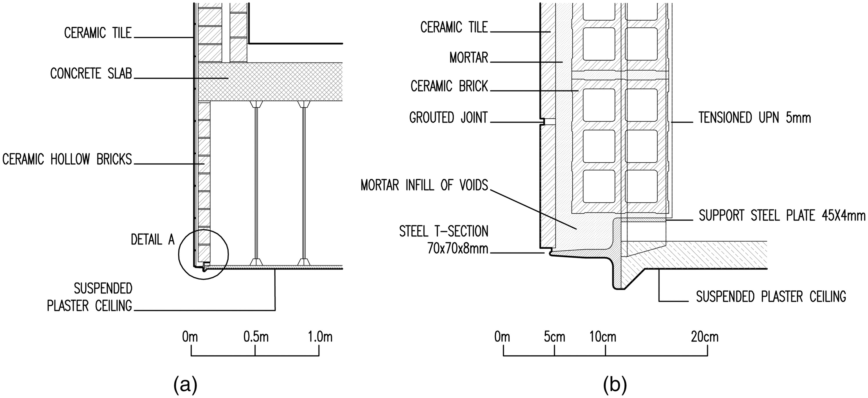 End of the service life of ceramic cladding lessons from the end of the service life of ceramic cladding lessons from the girasol building in madrid journal of performance of constructed facilities vol 31 no 2 dailygadgetfo Image collections