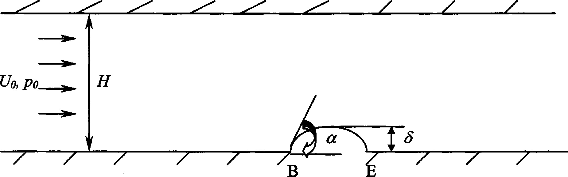 Modeling Study Of The Flow Past Irregularities In A Pressure Conduit Series Parallel Wiring Diagram Kenworth Journal Hydraulic Engineering Vol 133 No 6