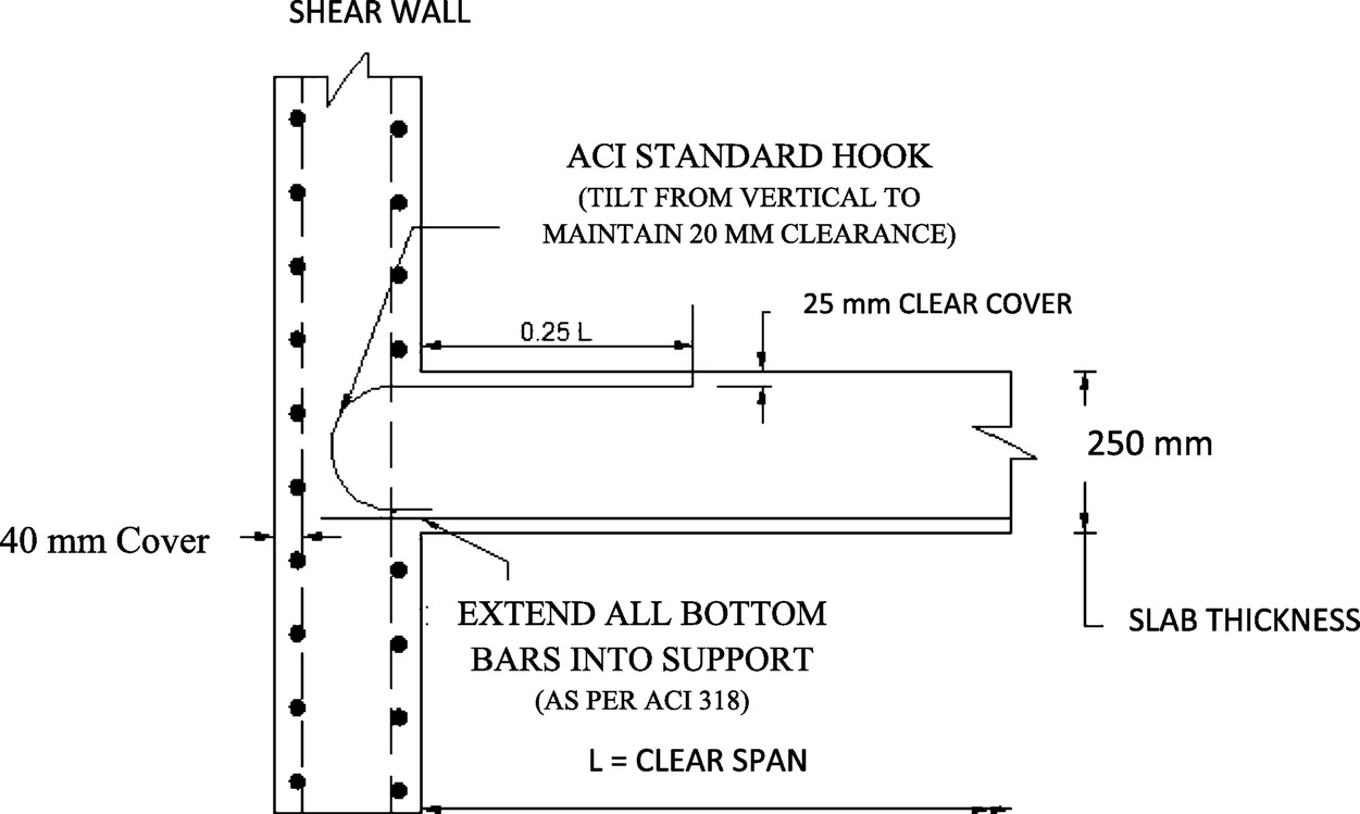 Effect of Slab Shear Reinforcement on the Performance of the