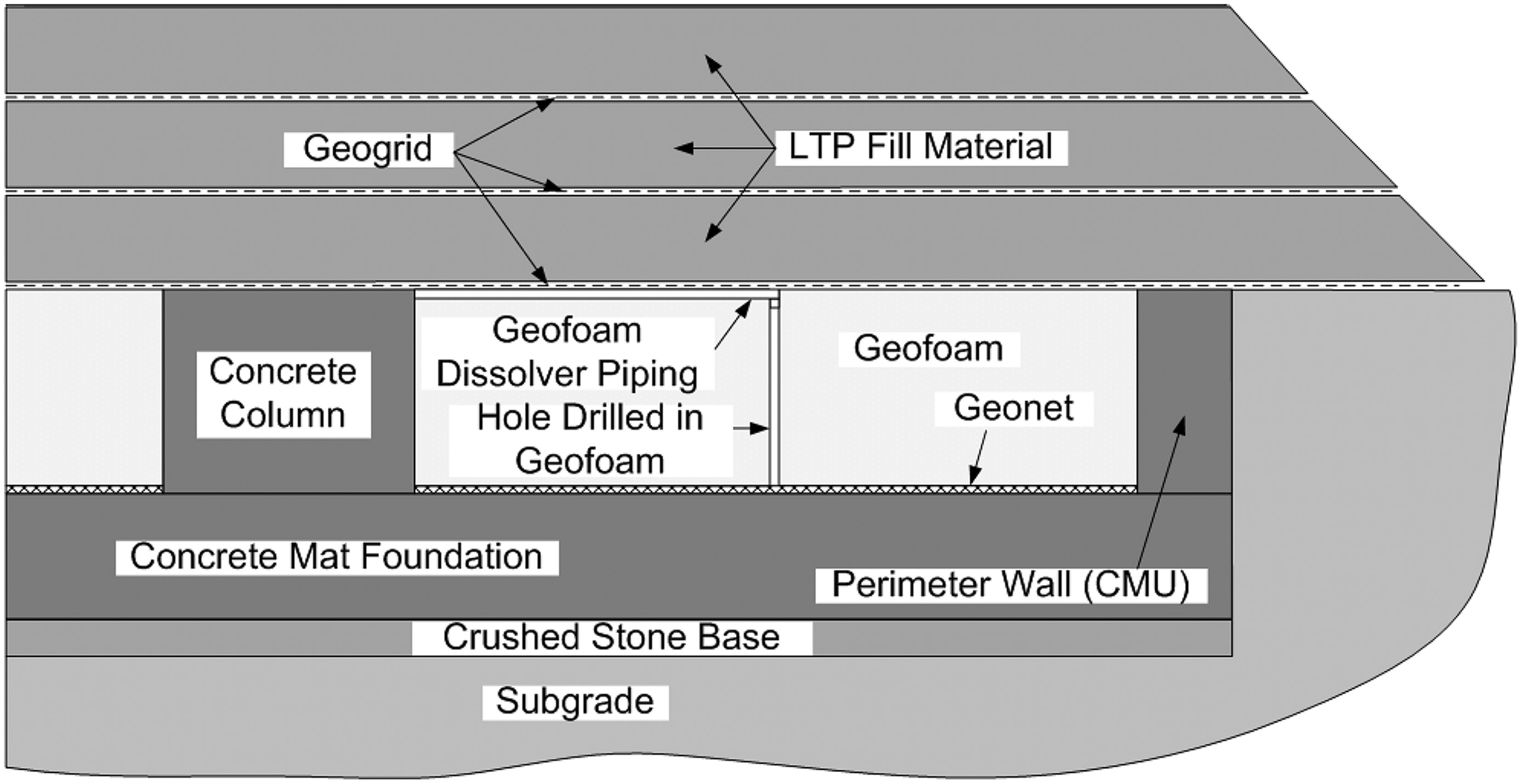 Settlement and Vertical Load Transfer in Column-Supported