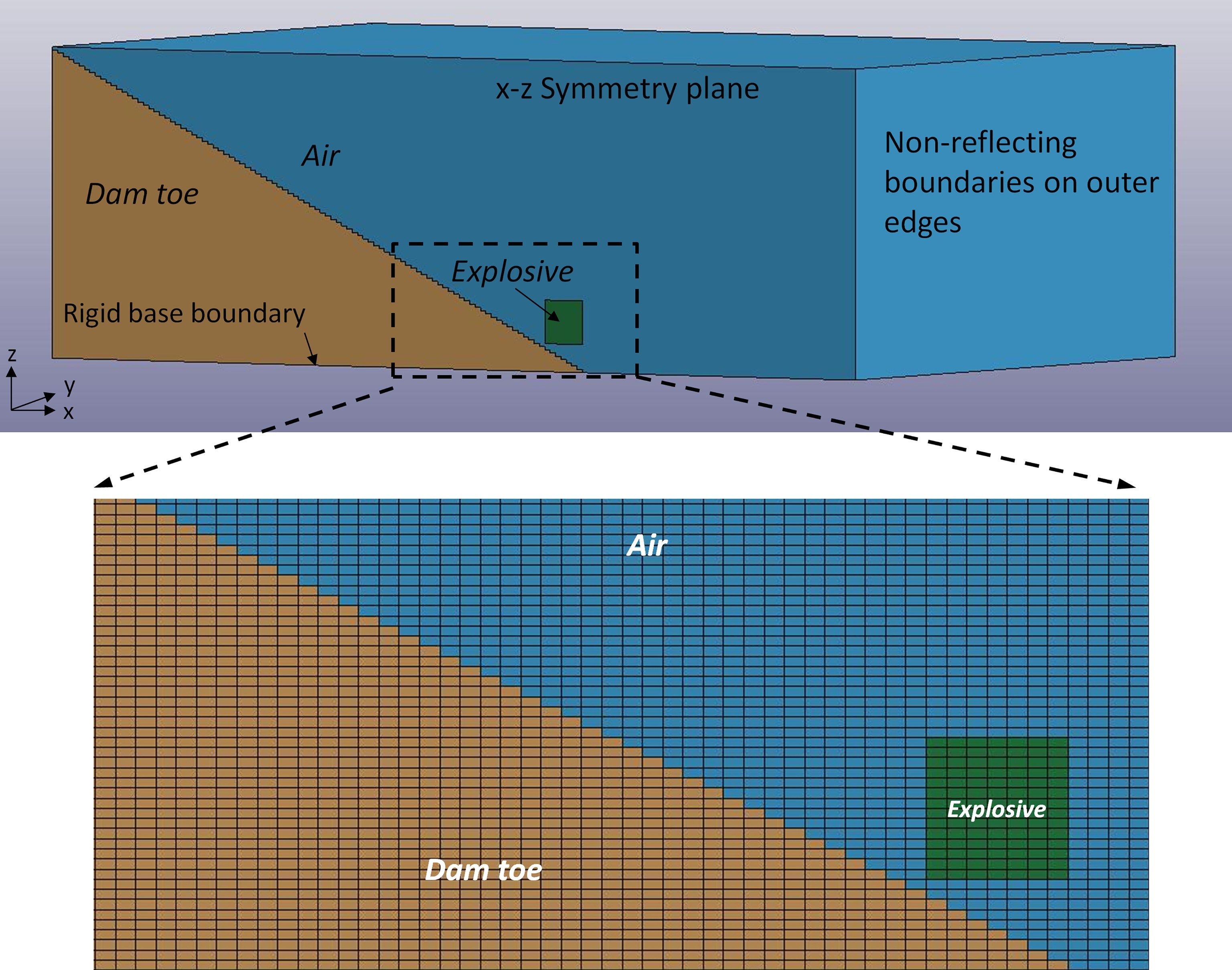 Deformation-Induced Stability of Earthen Embankment Dams Subjected ...