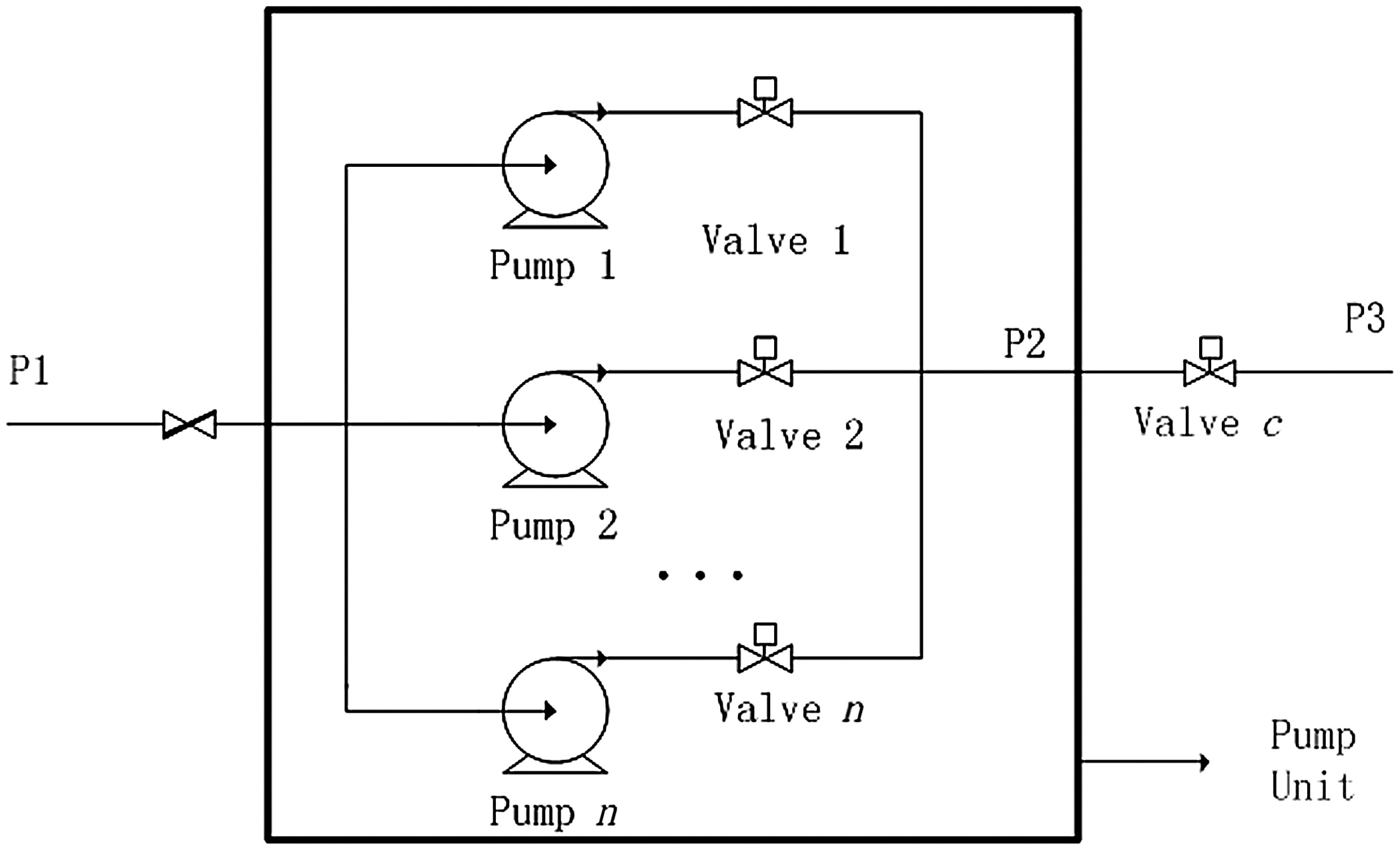 optimization research of parallel pump system for improving energy optimization research of parallel pump system for improving energy efficiency journal of water resources planning and management vol 141 no 8